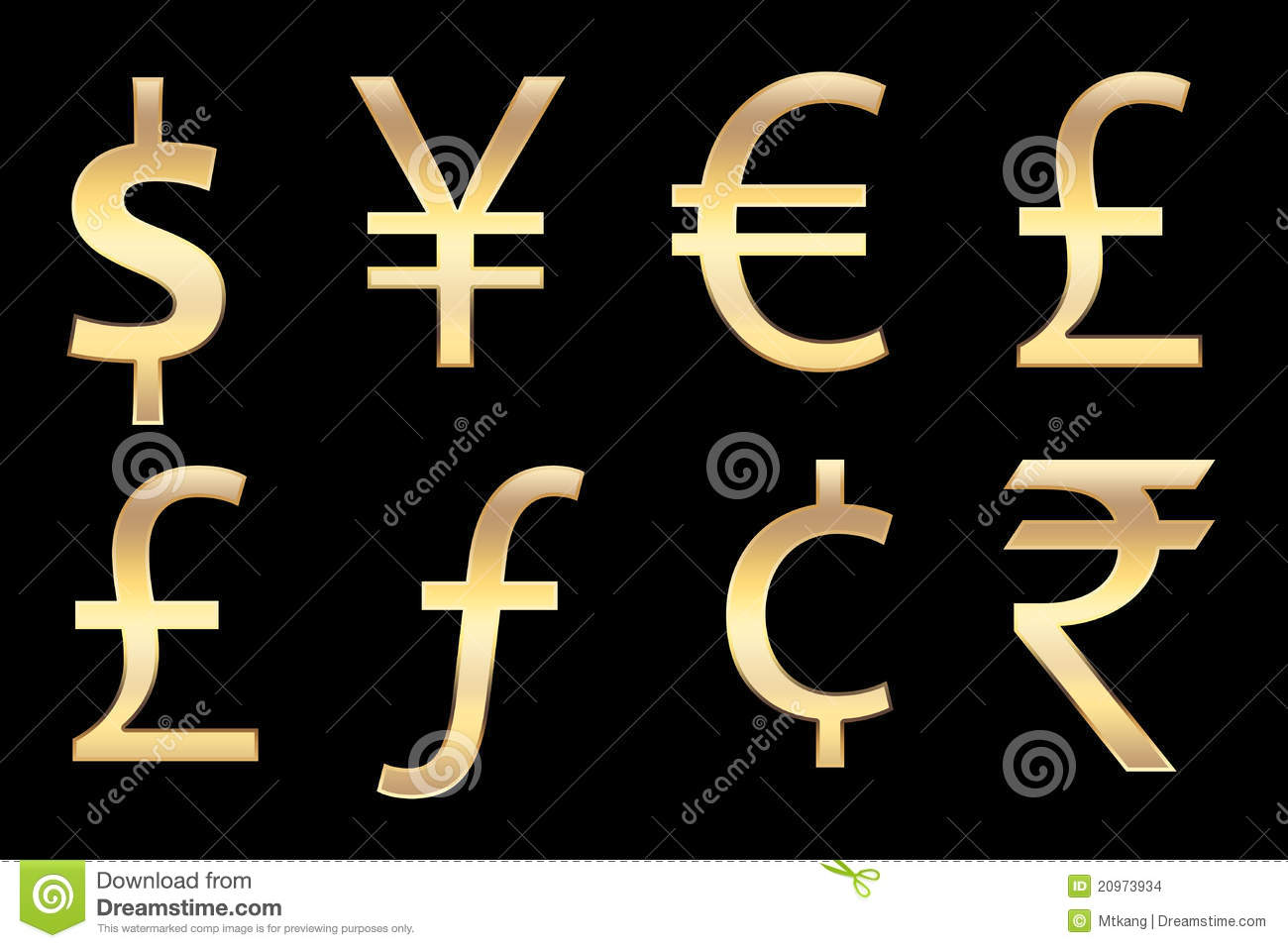 Gold symbol in forex