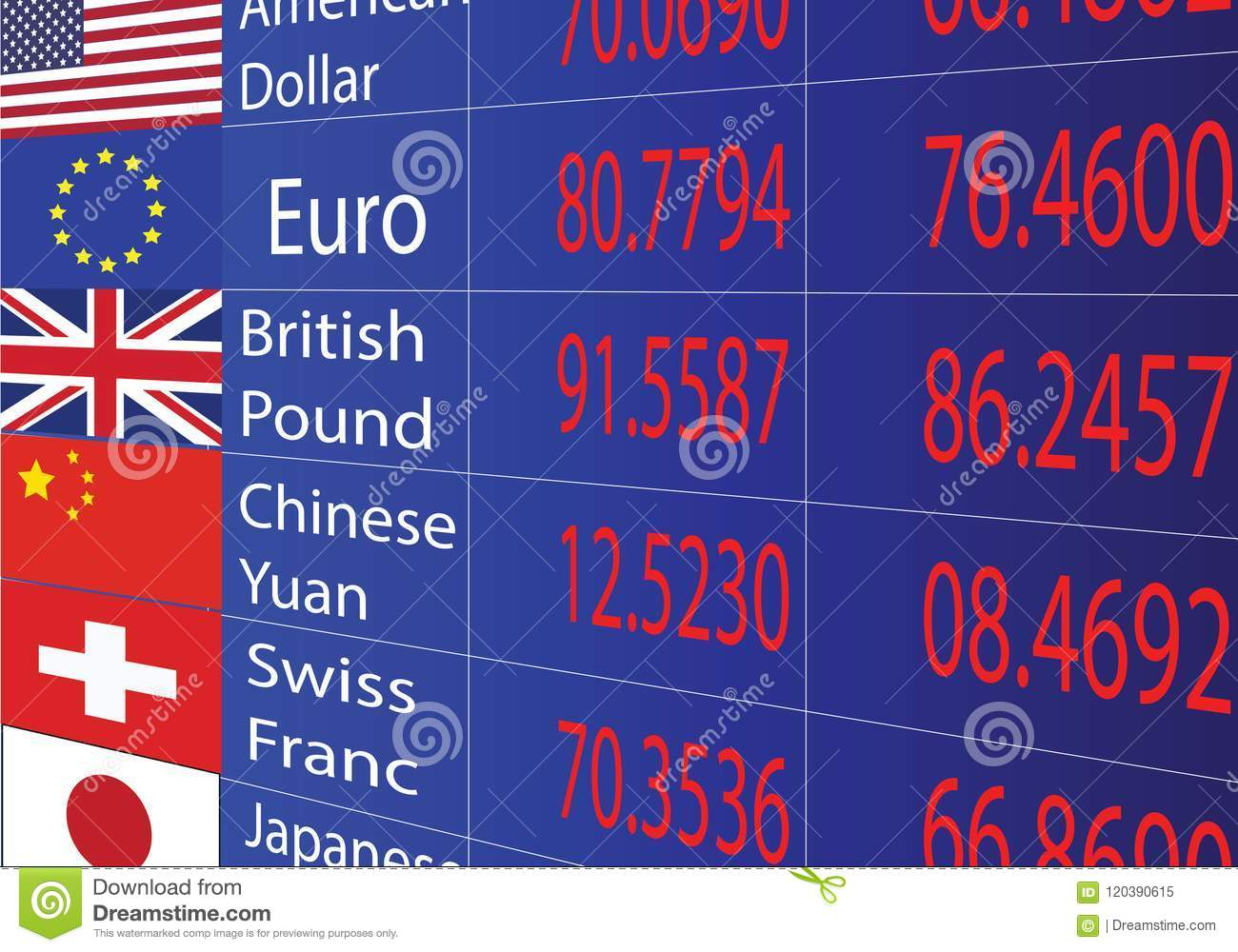 Currency Board With Major Currencies Stock Vector - Illustration of finance, coin: 120390615