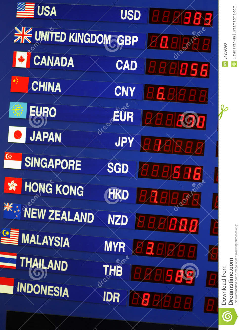 Foreign Currency Exchange Display Board, Money Rates Stock