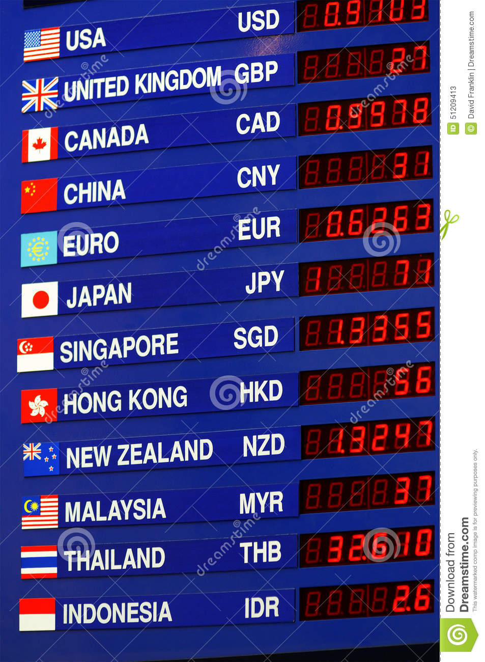 Foreign currency exchange news
