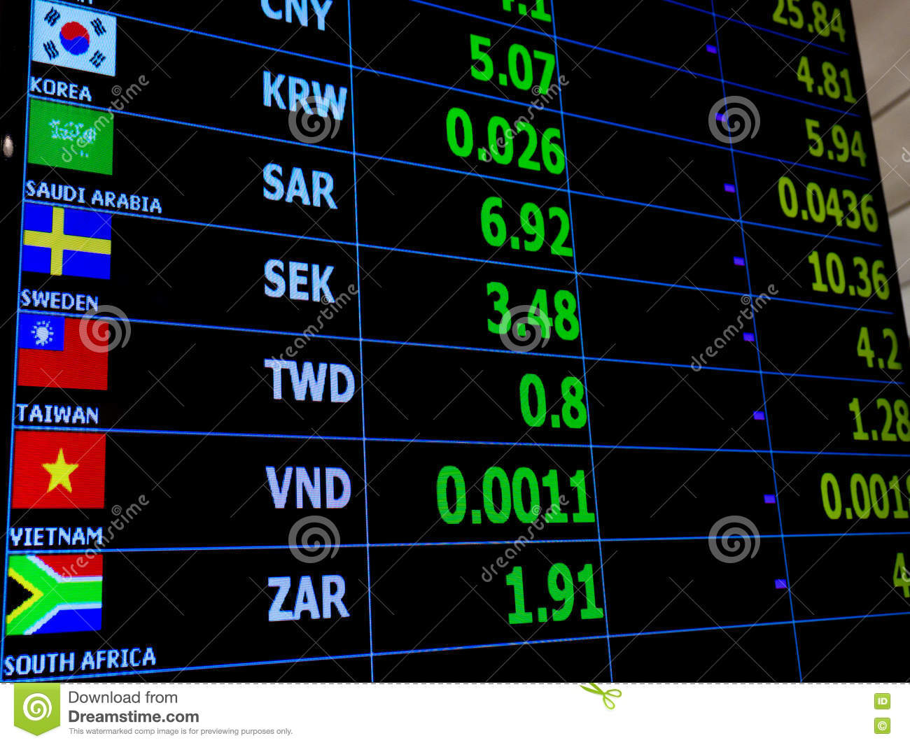 Currency Exchange Rate On Digital LED Display Board Stock Photo