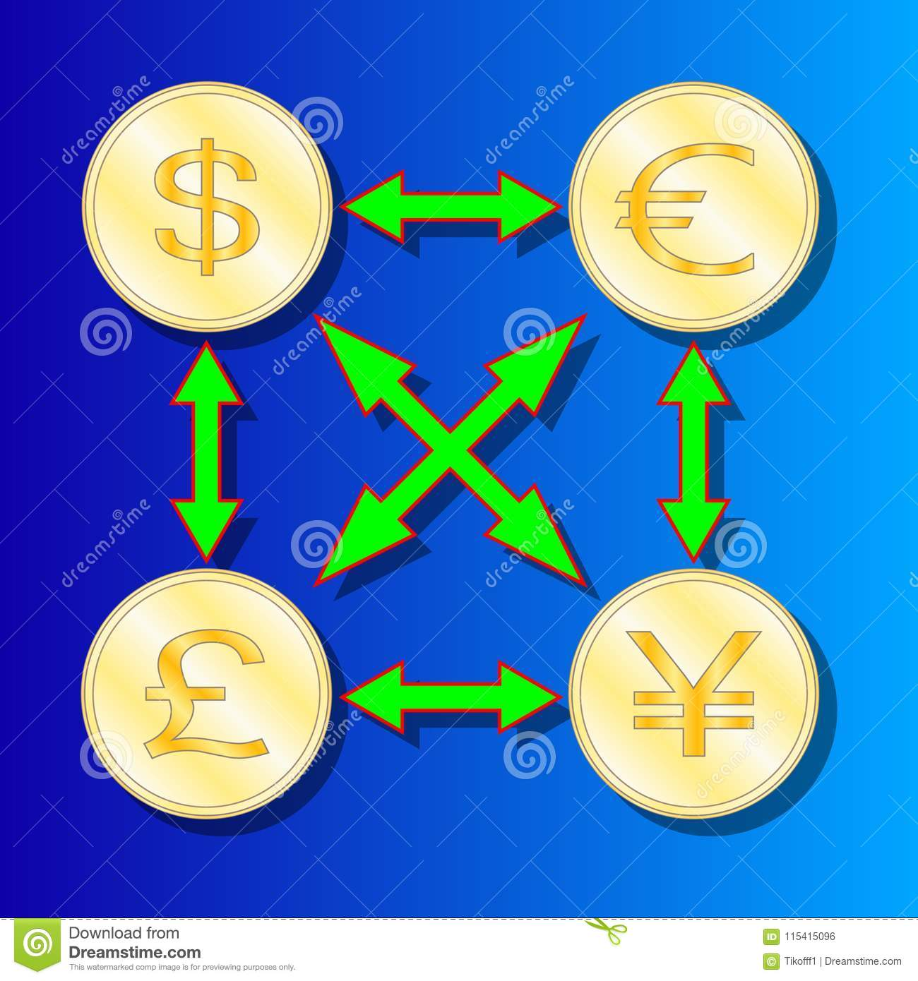 Currency Exchange Symbols Dollar Pound Euro And Yen Signs Stock