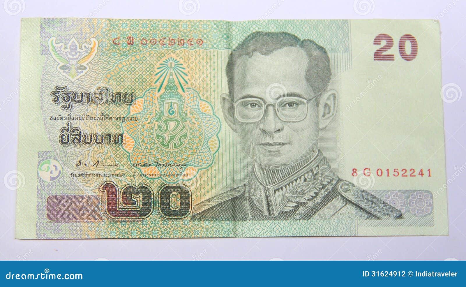 Thailand valuta