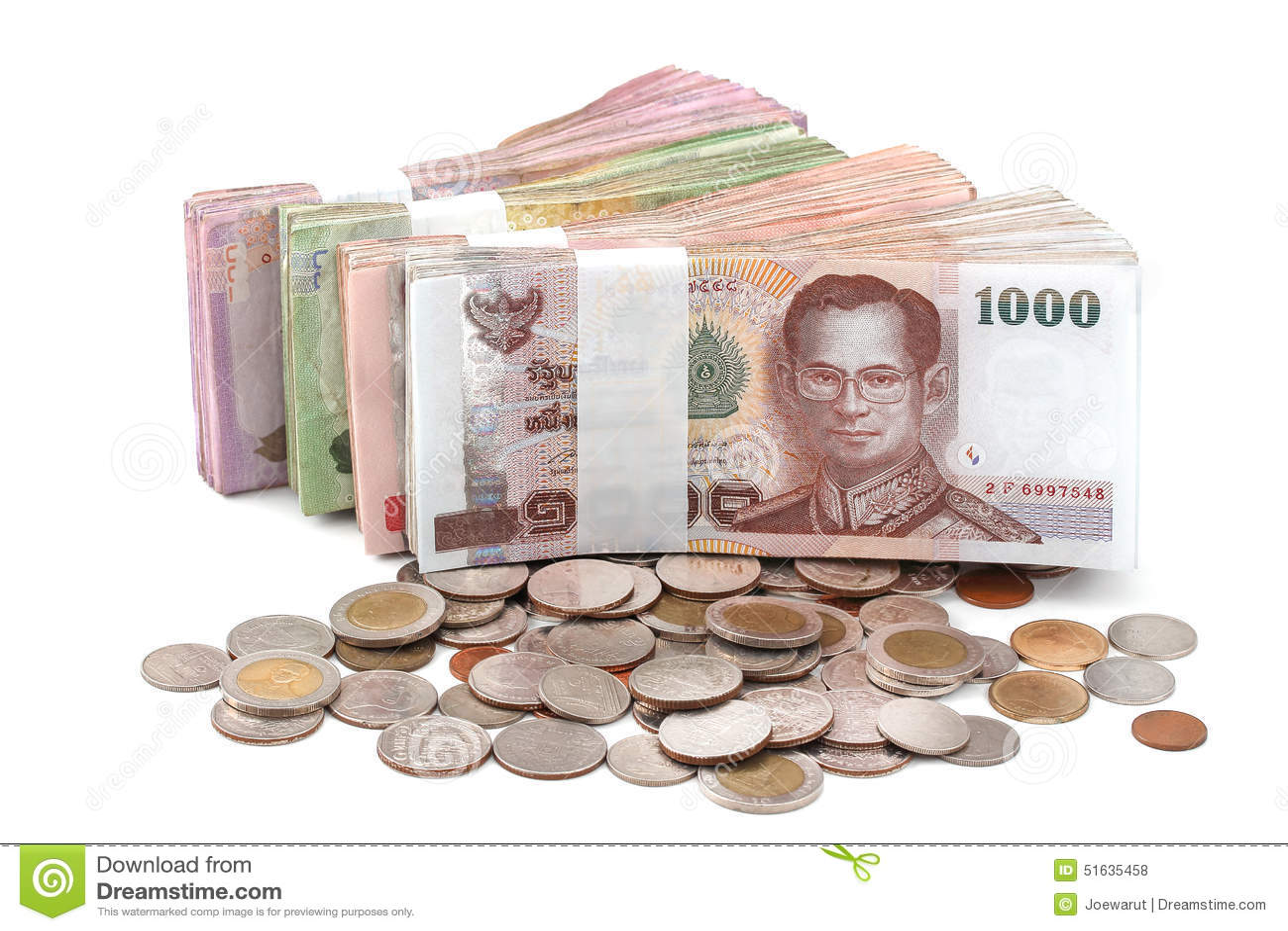 Forex rates thailand baht