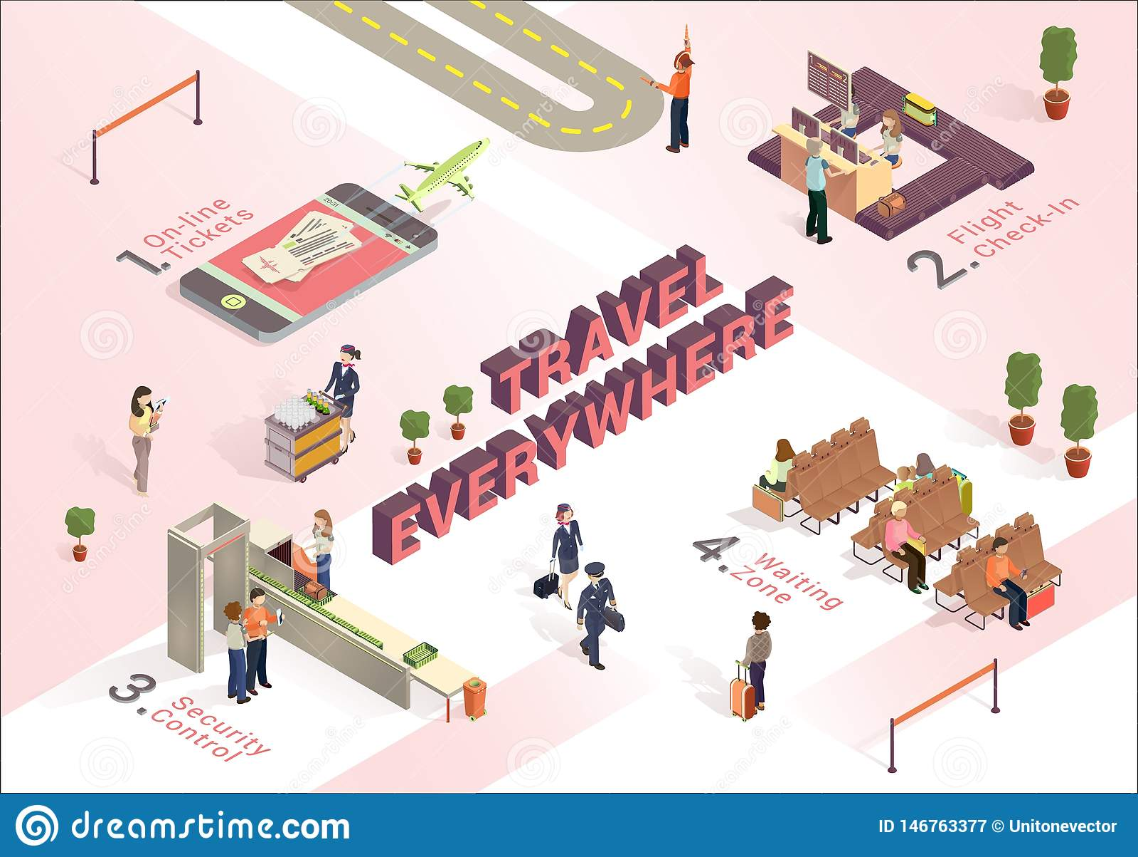 Curso em toda parte como trabalhar o aeroporto isom?trico