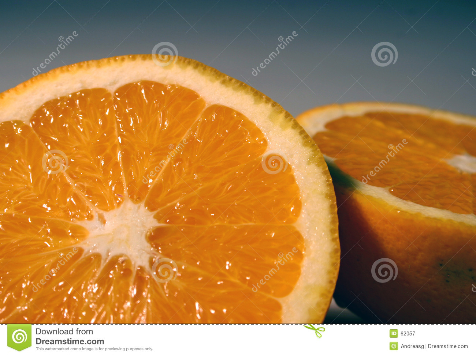 Curvatura anaranjada