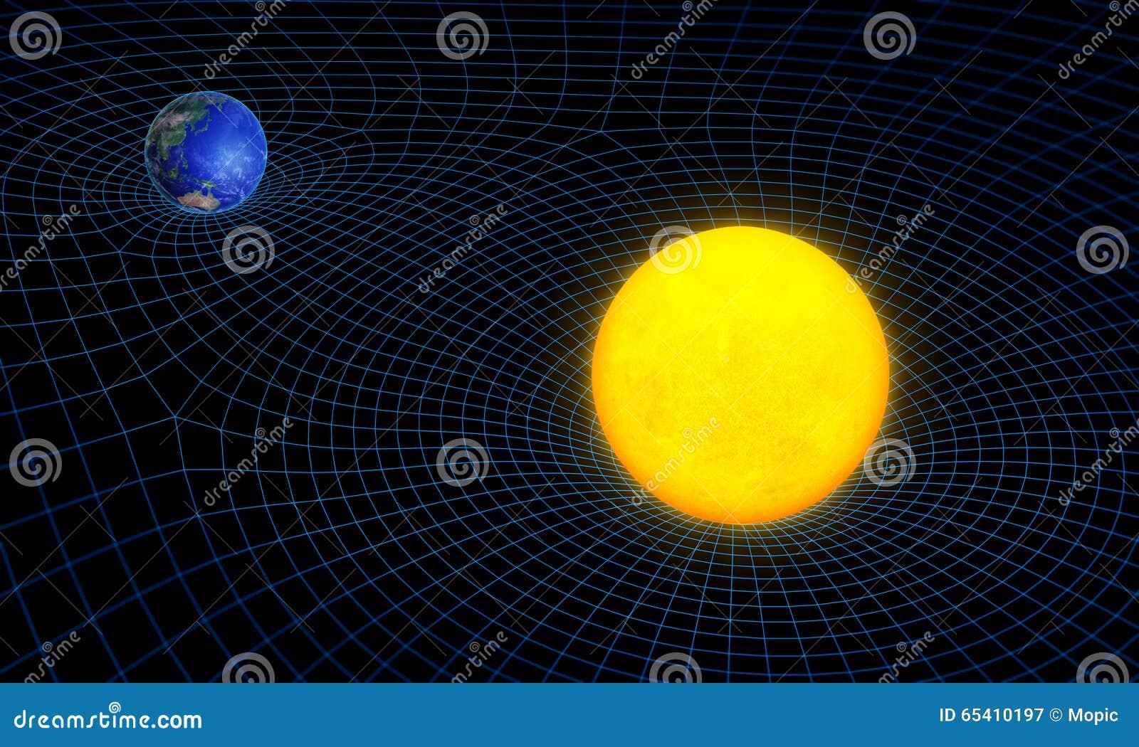 Curvatura di continuum di spazio-tempo