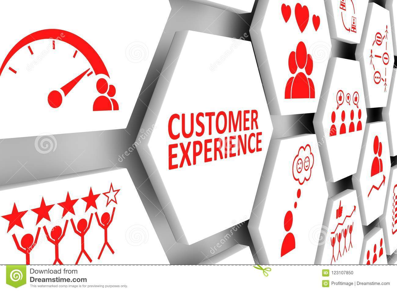 CUSTOMER EXPERIENCE concept