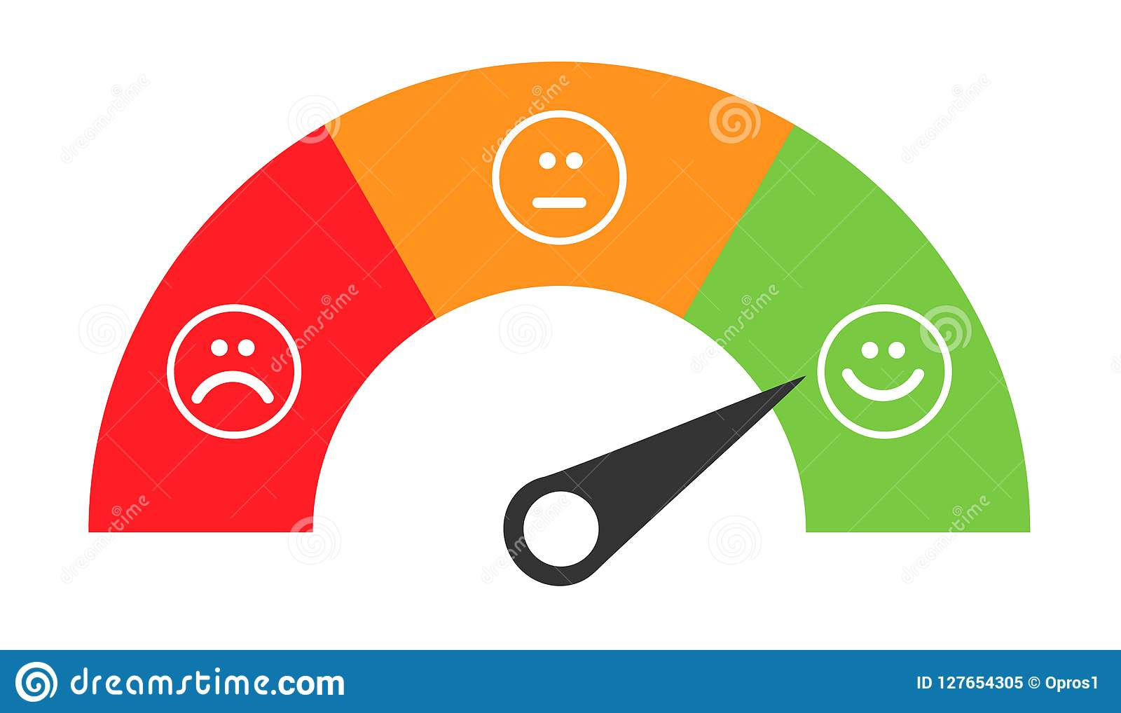 customer icon emotions satisfaction meter with different symbol on background stock vector