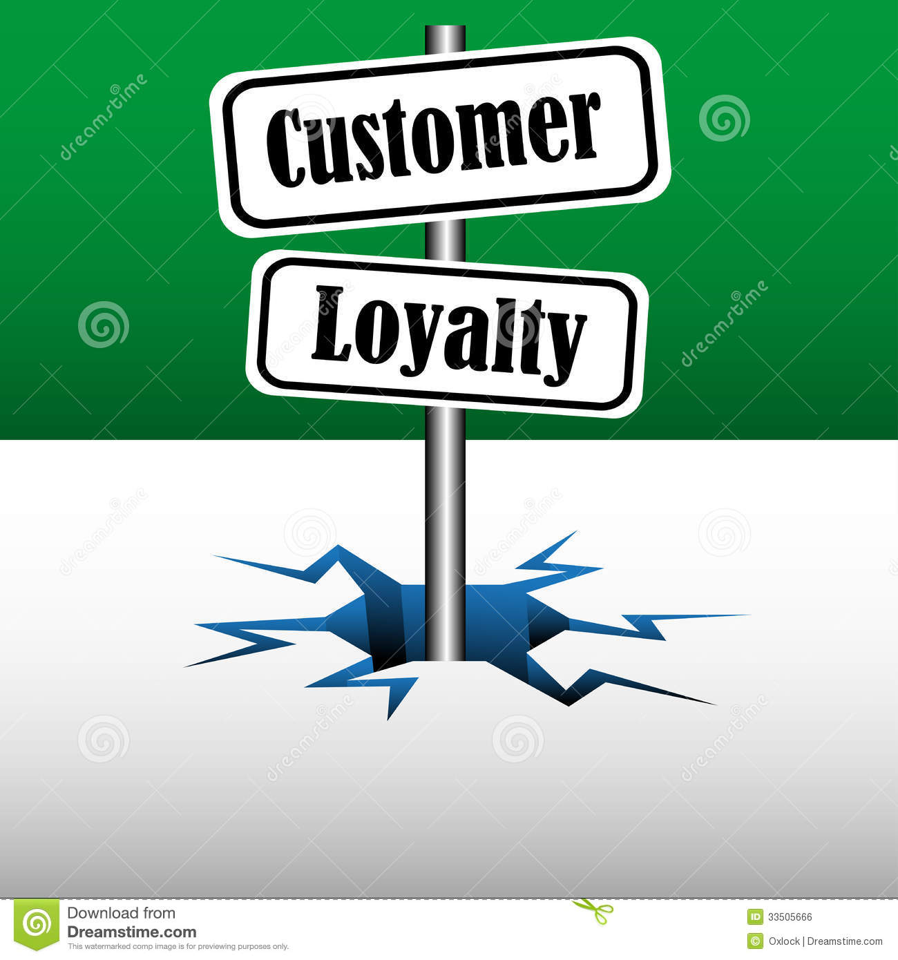 Customer loyalty plates