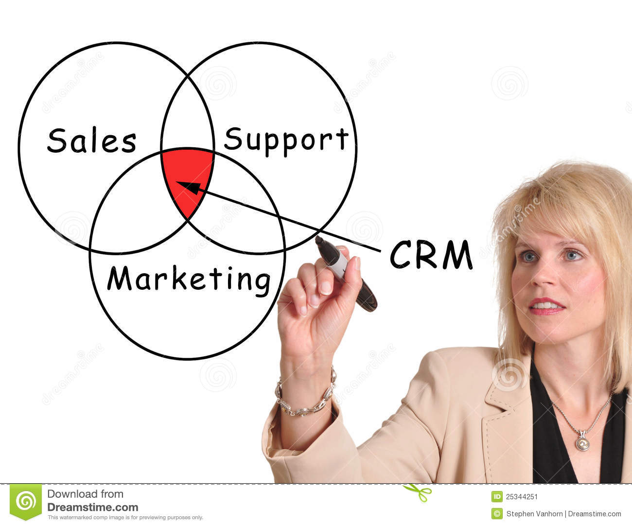 assistant client relationship manager