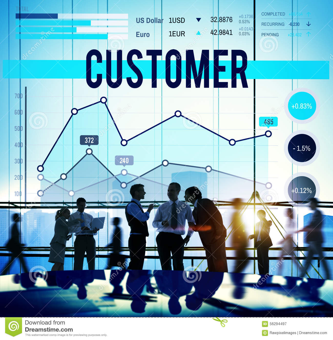 customer concept in marketing Marketers use customer profiling to identify the best customers, their common interests and demographic information this concept will assist marketers to make.