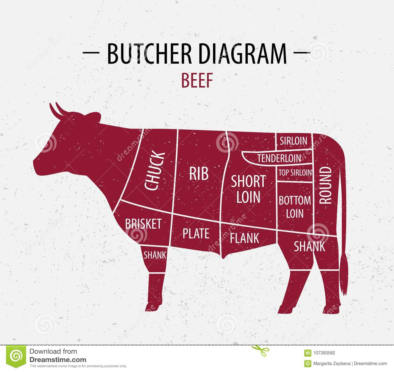cut beef poster butcher diagram groceries meat stores butcher shop farmer market poster meat related theme cow 107393582 cut of beef poster butcher diagram for groceries, meat stock vector
