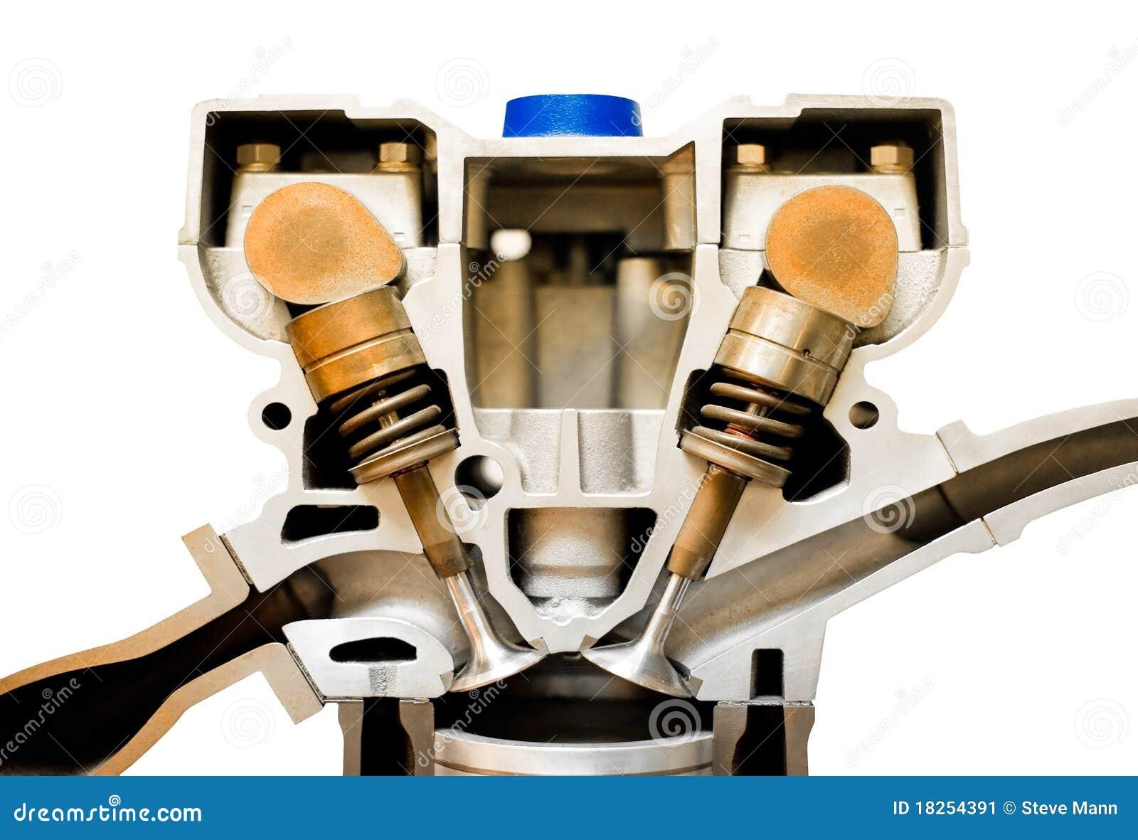 Cutaway do motor