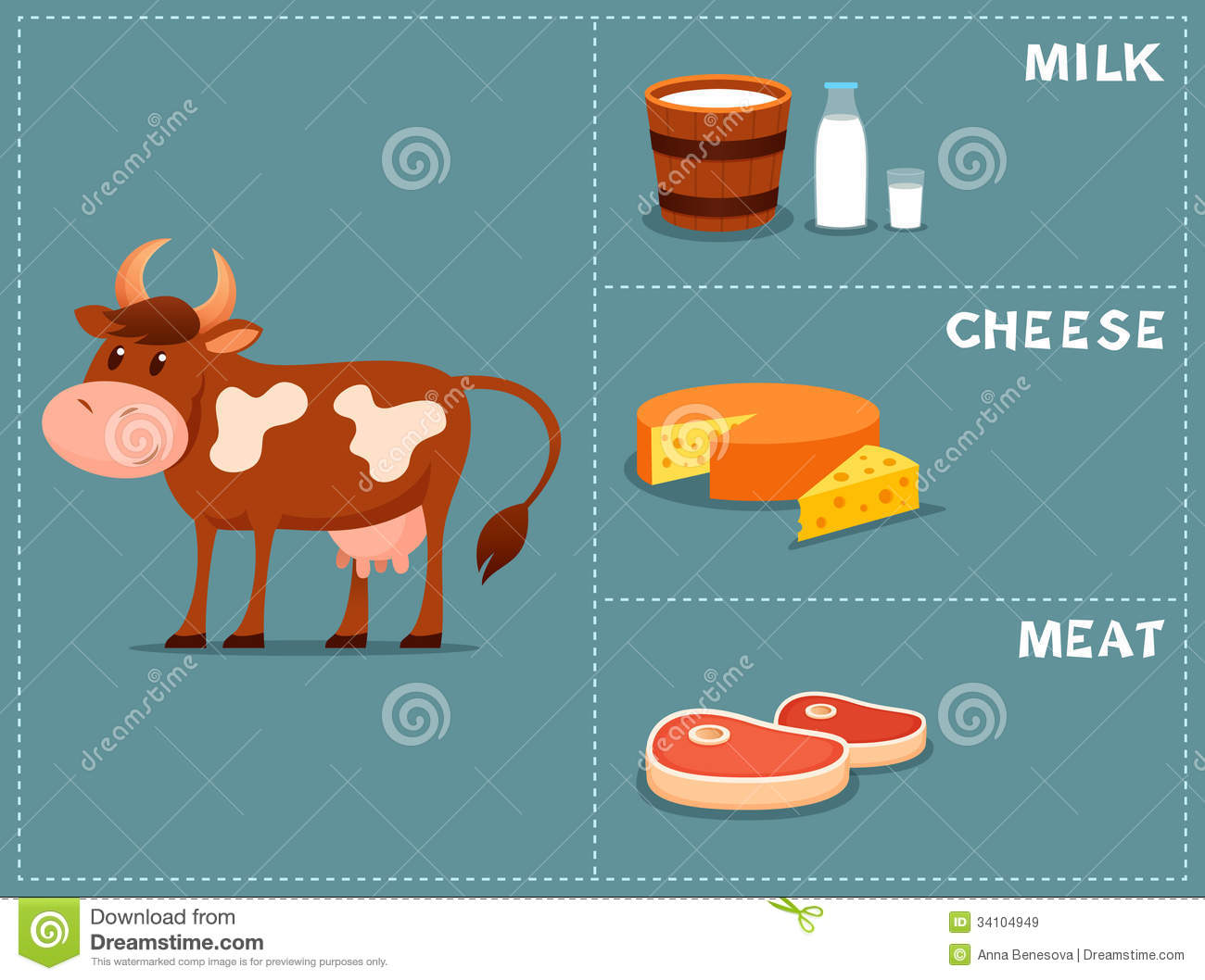 Cute Cartoon Illustration Of A Cow Stock Vector - Image ...