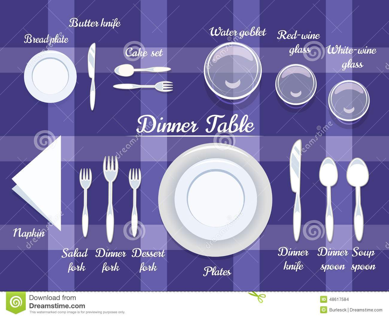Cutlery On Dining Table Stock Vector Image 48617584 : cutlery dining table proper arrangement cartooned abstract violet background design 48617584 from www.dreamstime.com size 1300 x 1065 jpeg 119kB