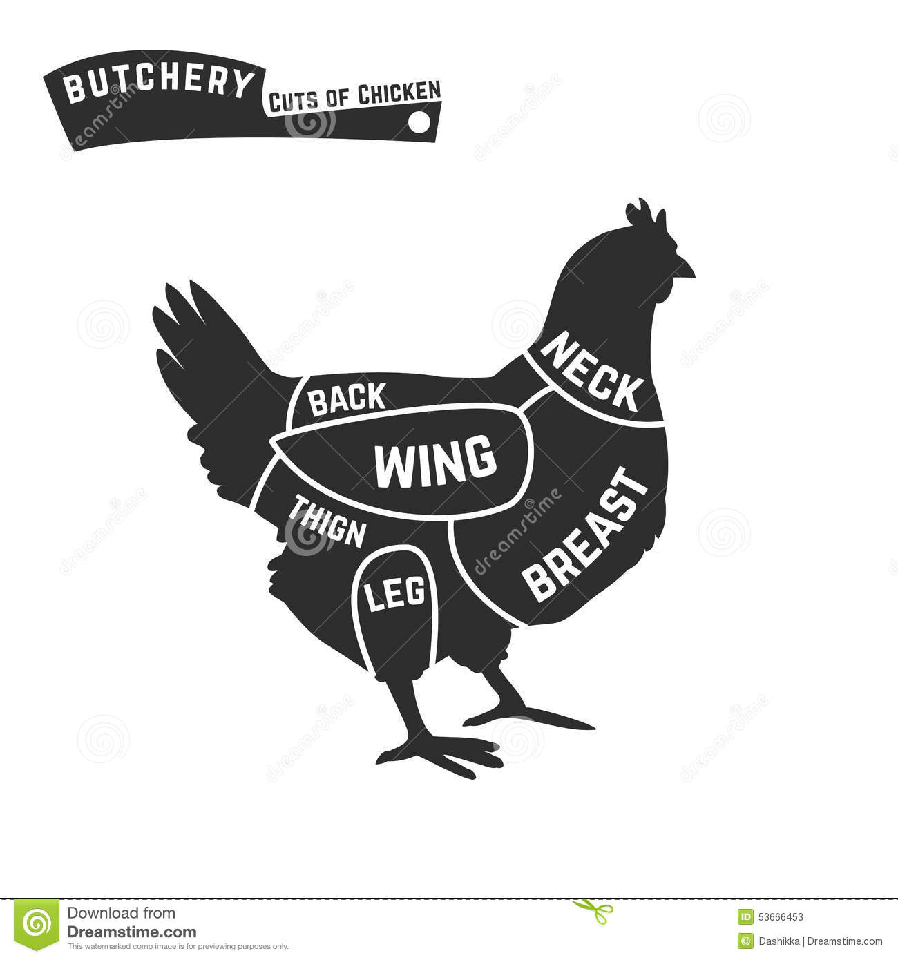 Chicken Meat Cuts Chart for Chicken Meat Cuts Chart  53kxo
