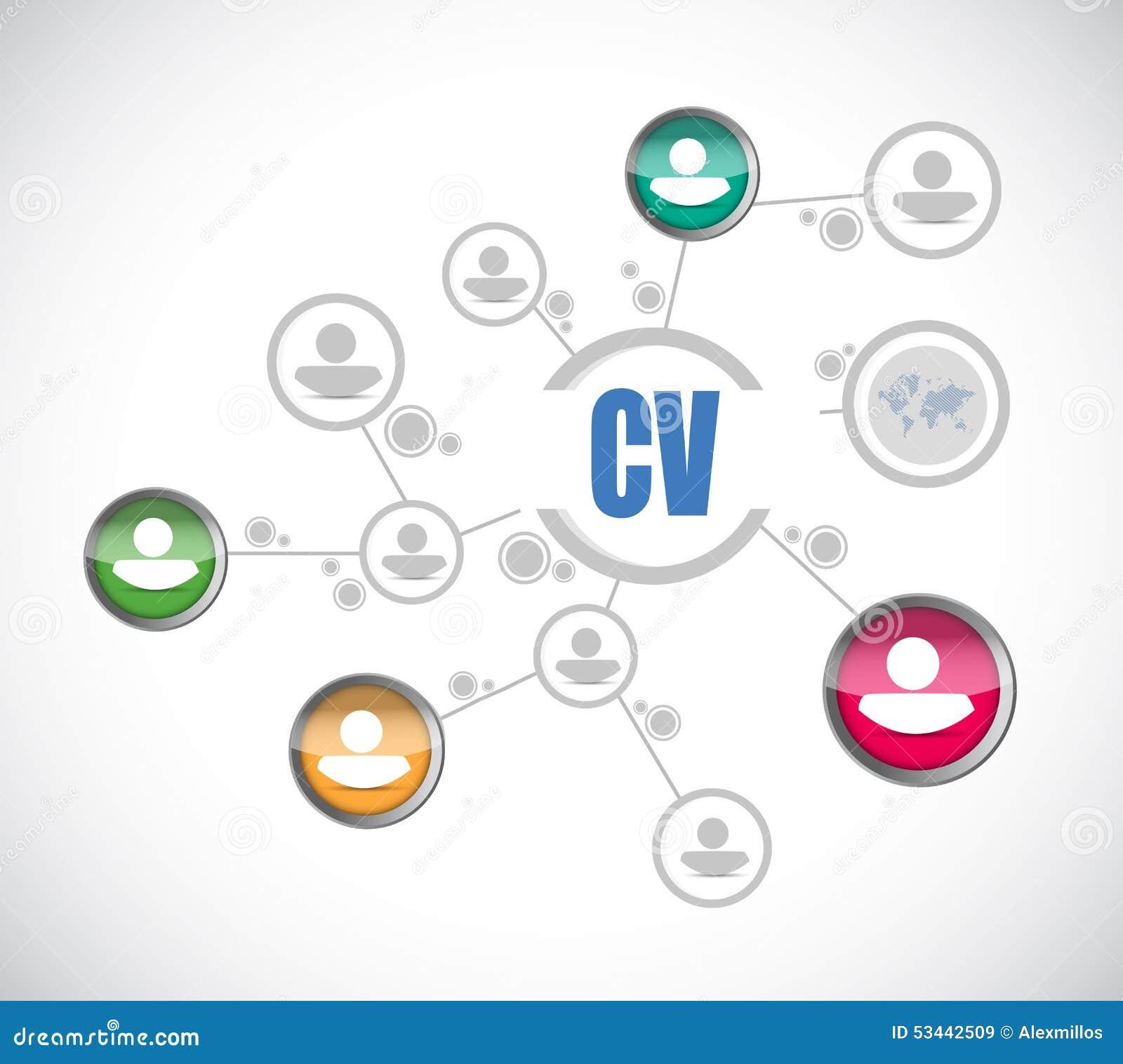 Cv Curriculum Vitae People Diagram Sign Concept Stock Illustration