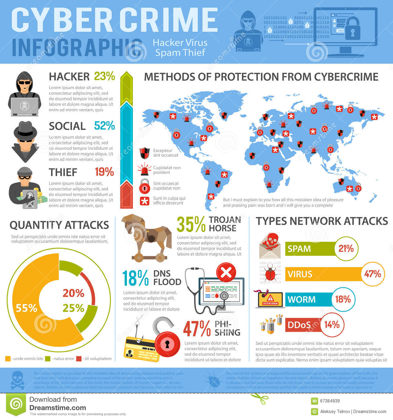 Cyber Crime Infographics Stock Vector Image 67384939