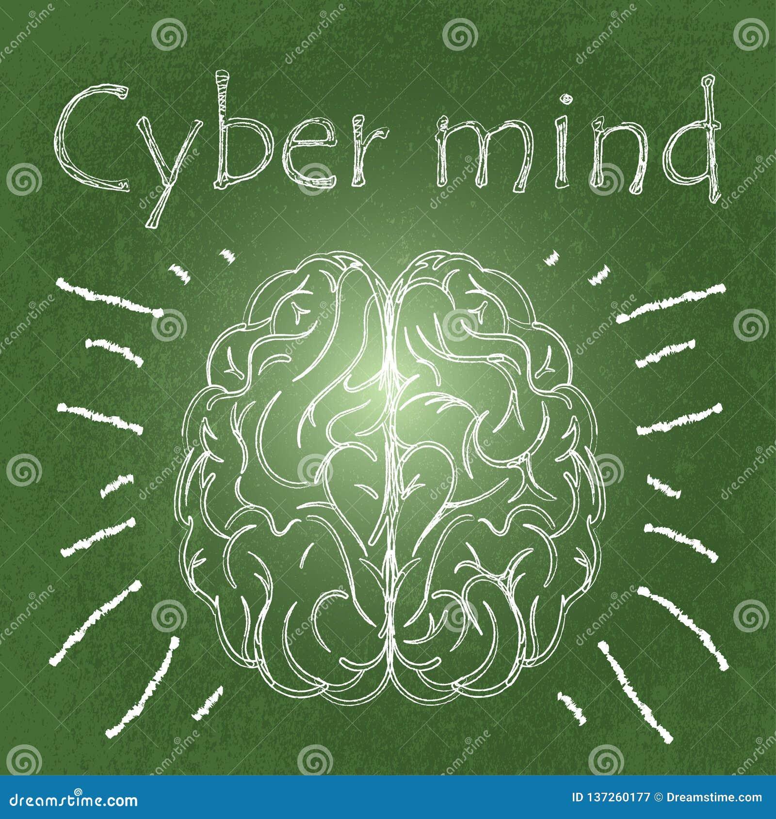 Cyber umysł