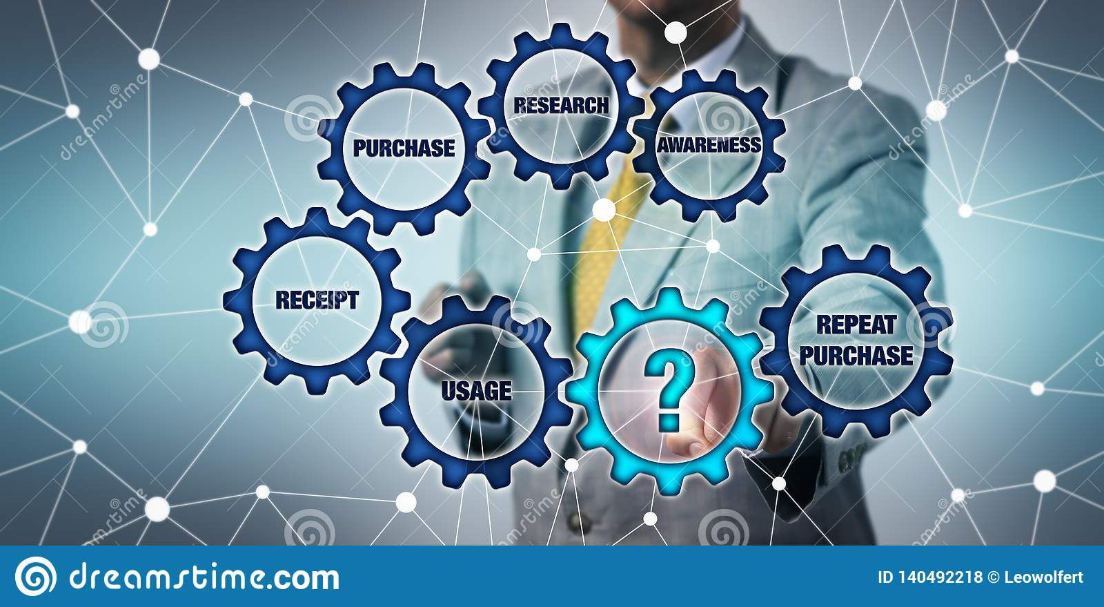 Cycle de Questioning Customer Buying de négociant