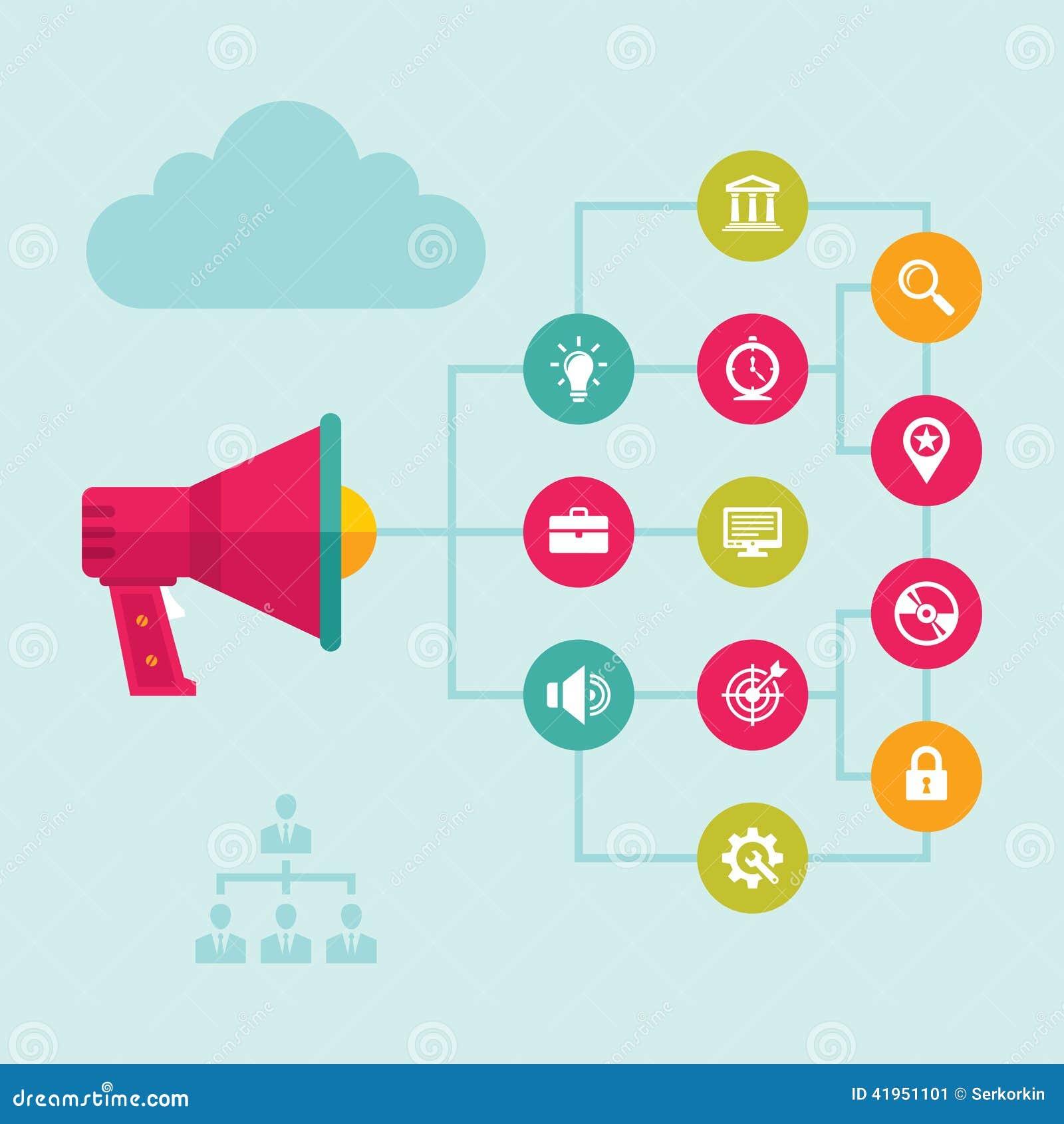 Cyfrowego marketing & reklama - głośnika pojęcia wektoru ilustracja