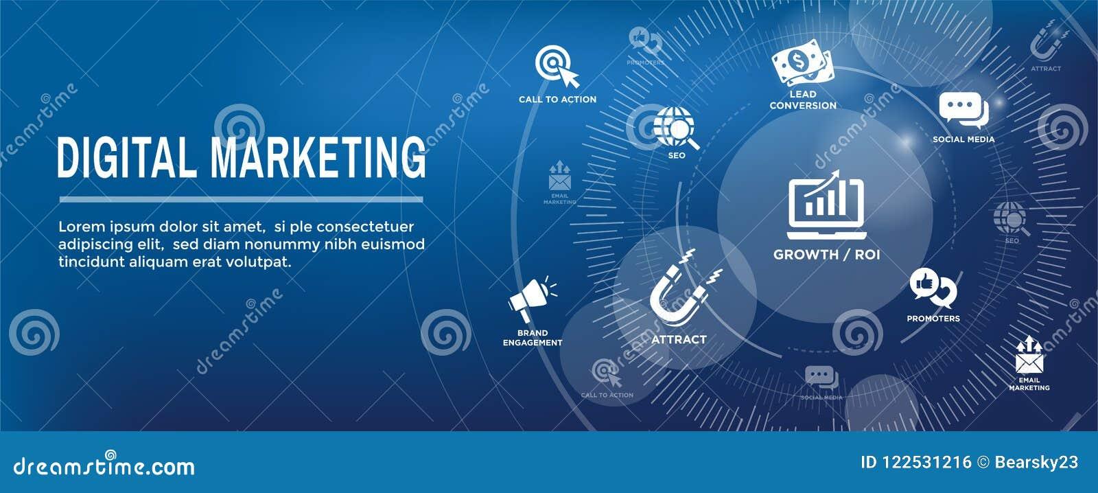 Cyfrowej sieci Przylatujący Marketingowy sztandar z Wektorowymi ikonami w CTA, Gr