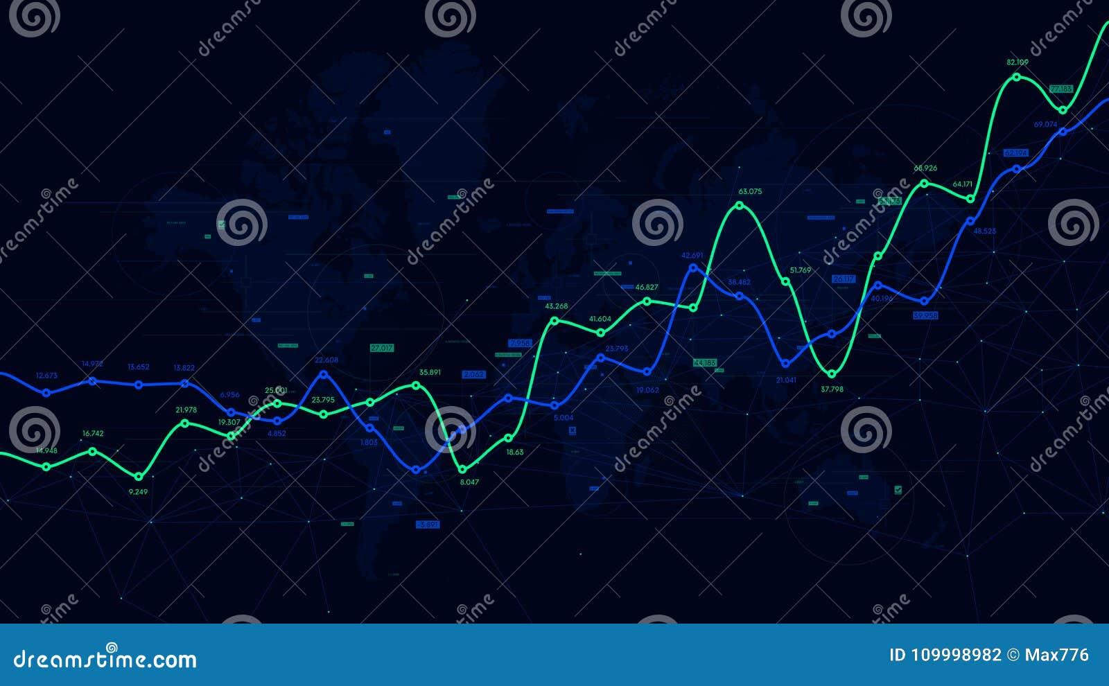 Cyfrowych analityka dane unaocznienie, pieniężny rozkład, wektorowa deska rozdzielcza
