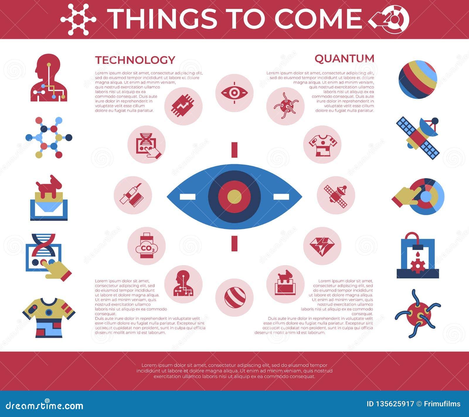 Cyfrowych wektorowe kwantowe rzeczy przychodzić technologię
