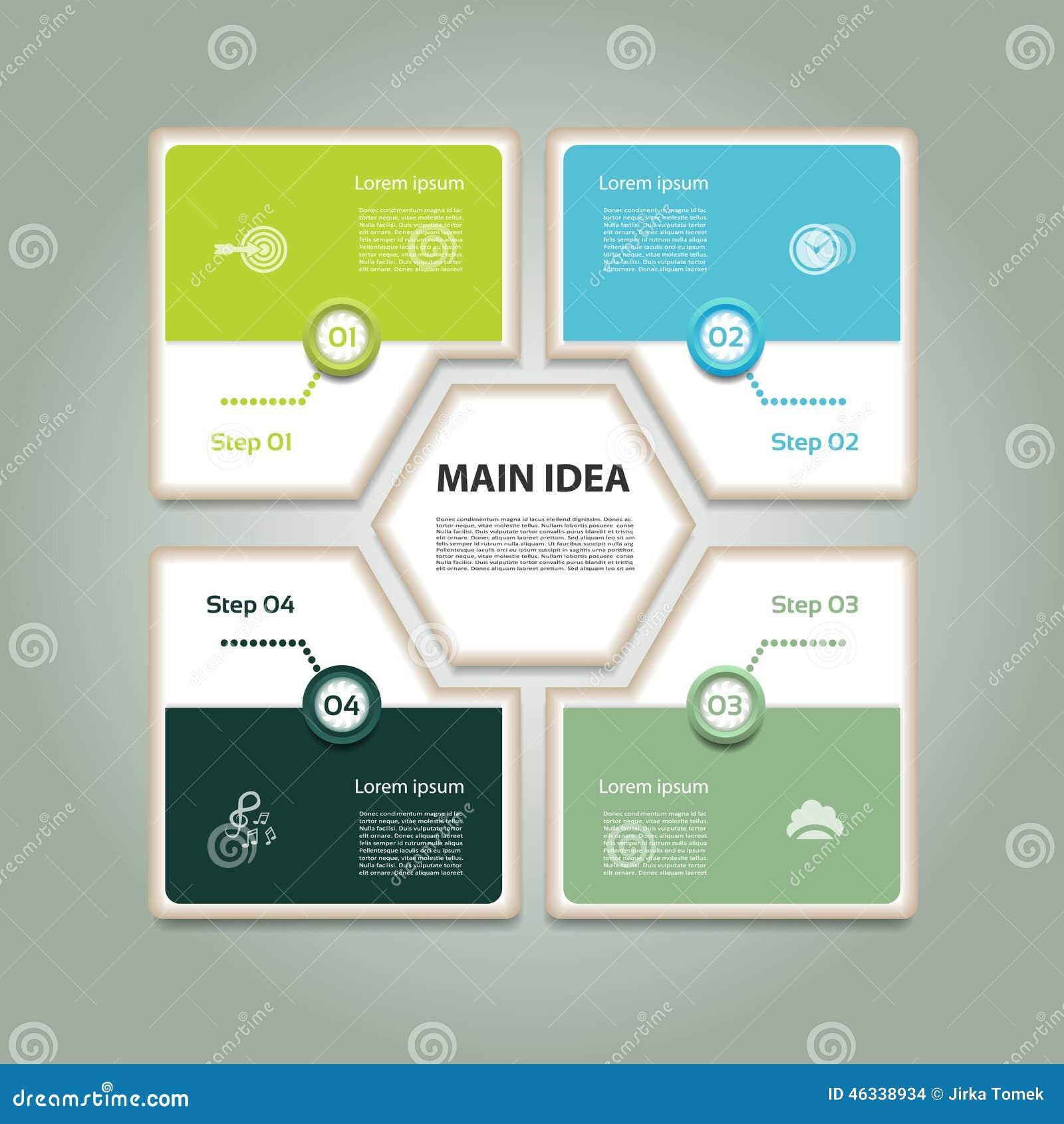 Cykliczny diagram z cztery ikonami i krokami Infographic wektoru tło