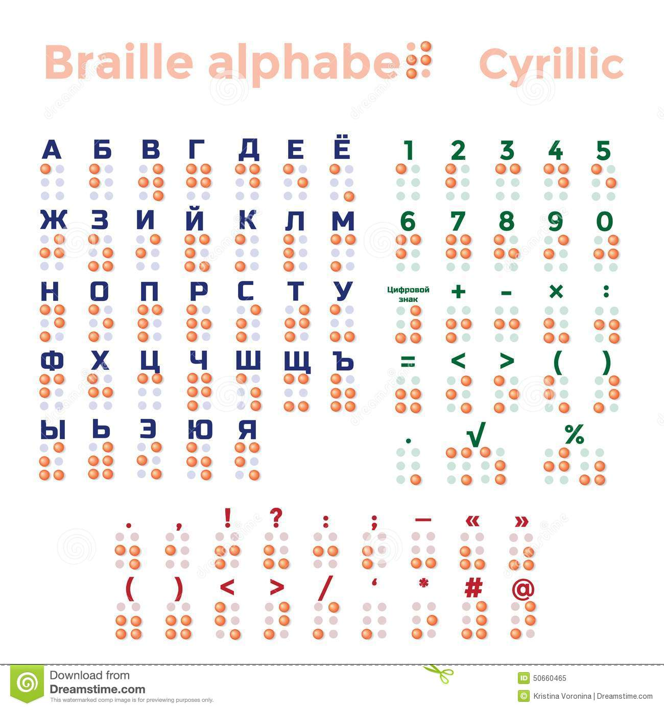 Cyrillic Braille Alphabet, Punctuation And Numbers Stock ...