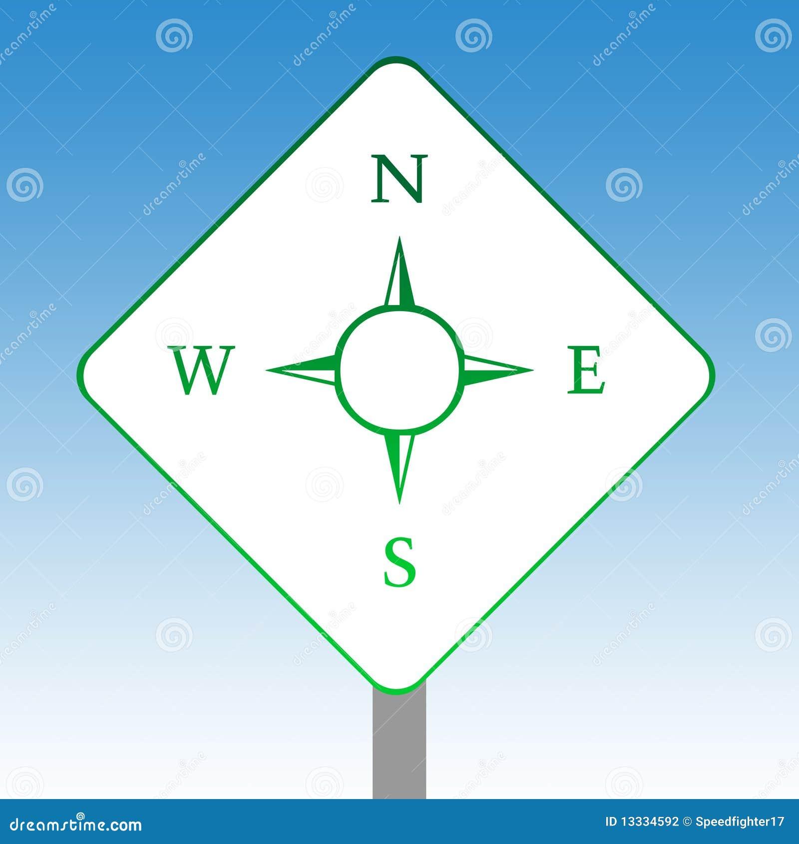 Cyrklowy drogowy znak