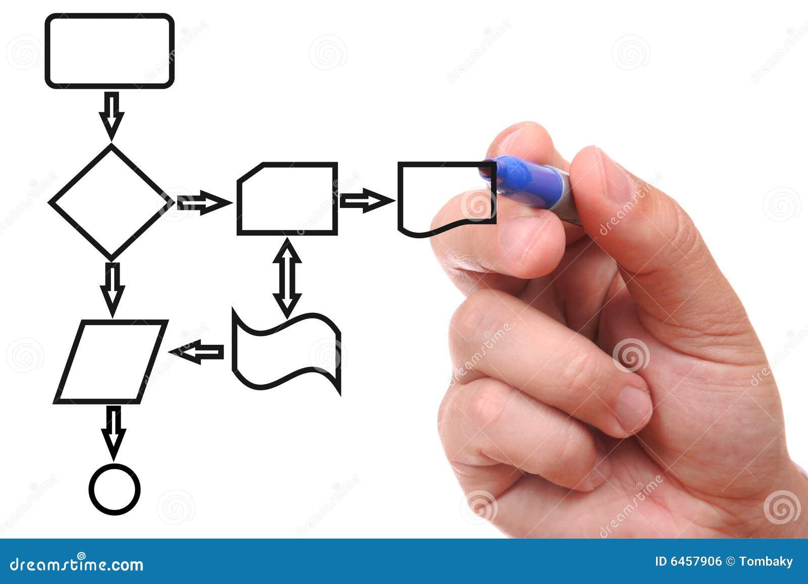 Czarny wykresu rysunku ręce proces