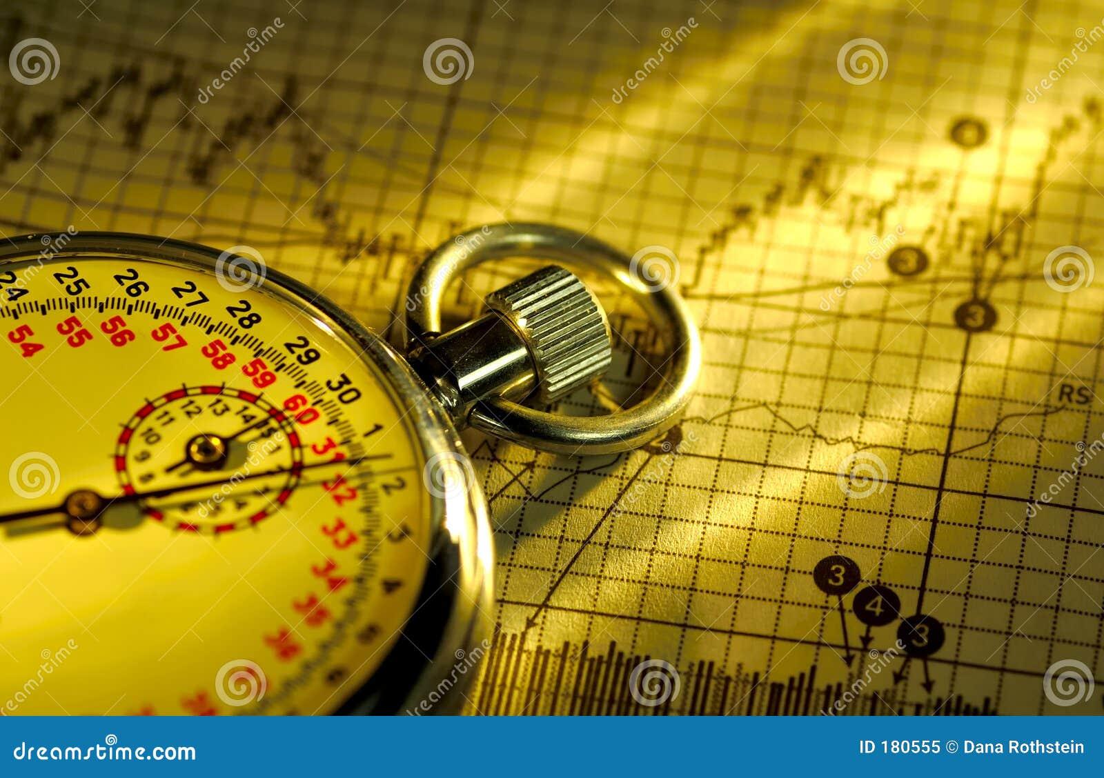 Czas na rynku