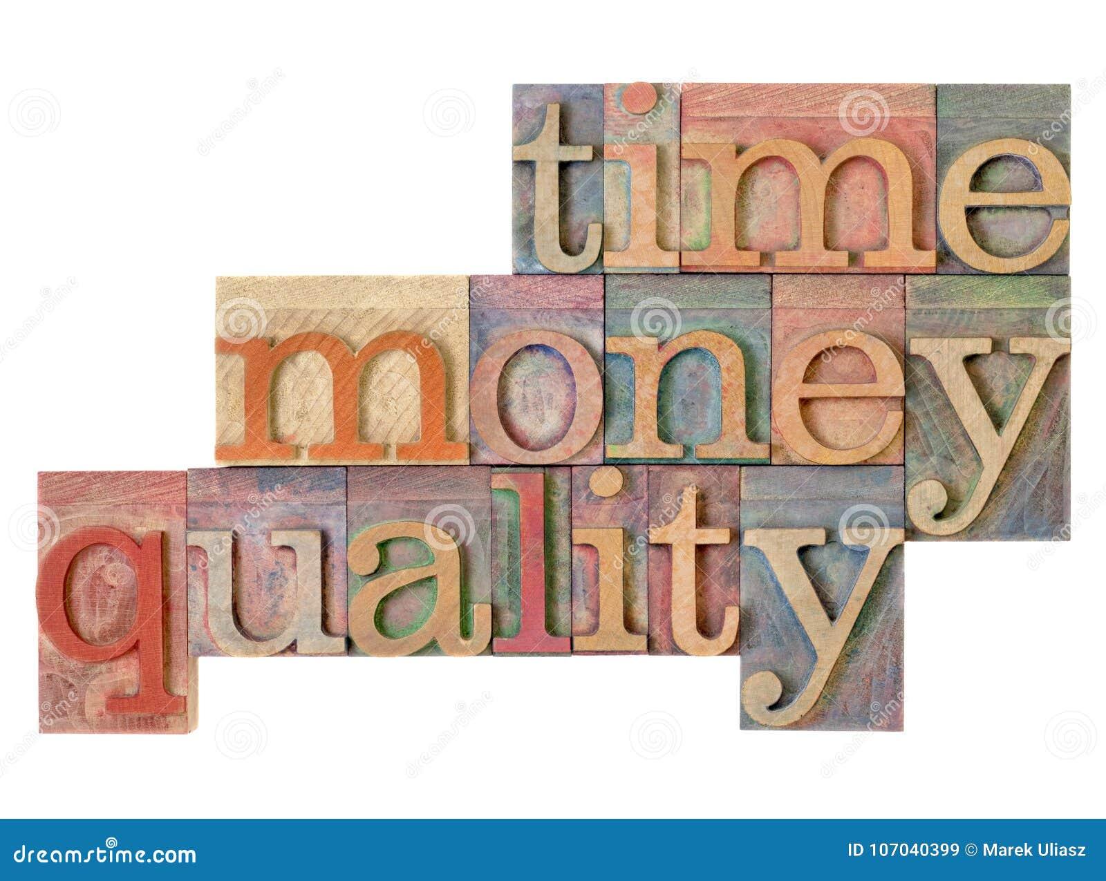 Czas, pieniądze, ilość - zarządzanie strategia