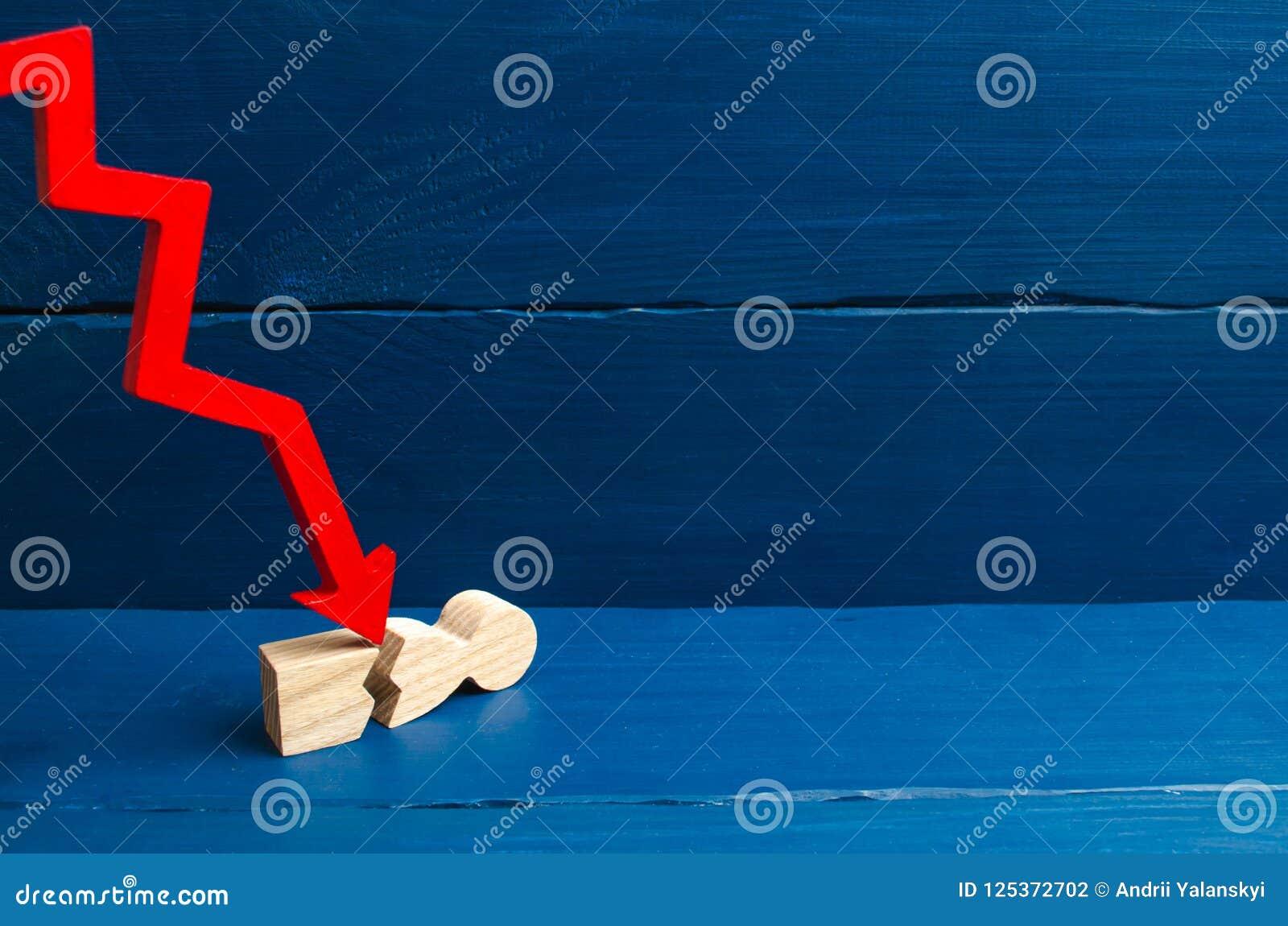 Czerwona strzała cleaves osoby Pojęcie psychologiczny nacisk Ofiara kryzys gospodarczy, spada ceduły i