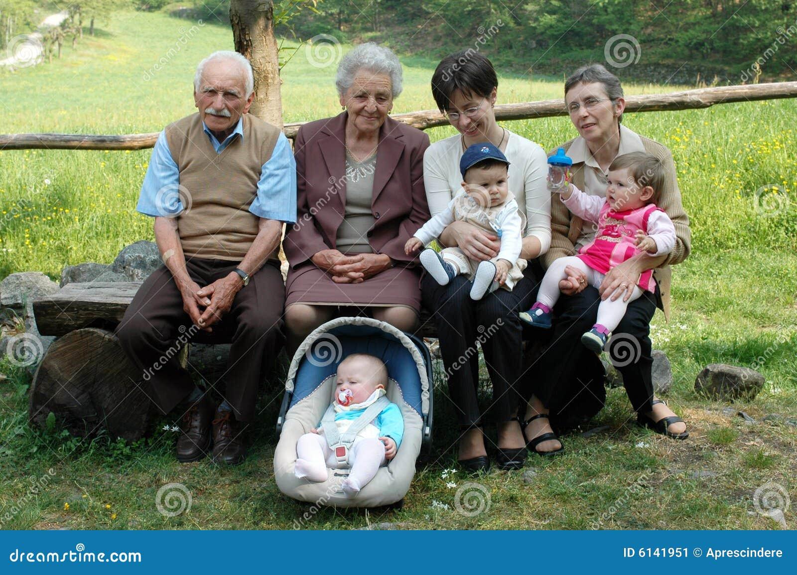 Cztery pokolenia