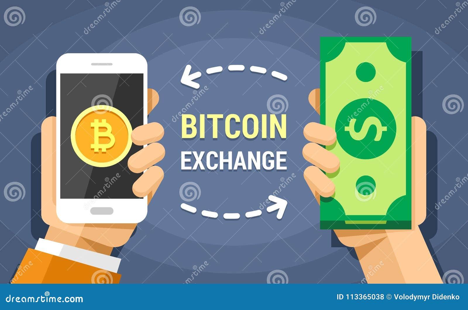 Movil bitcoins betting wymiary kortu