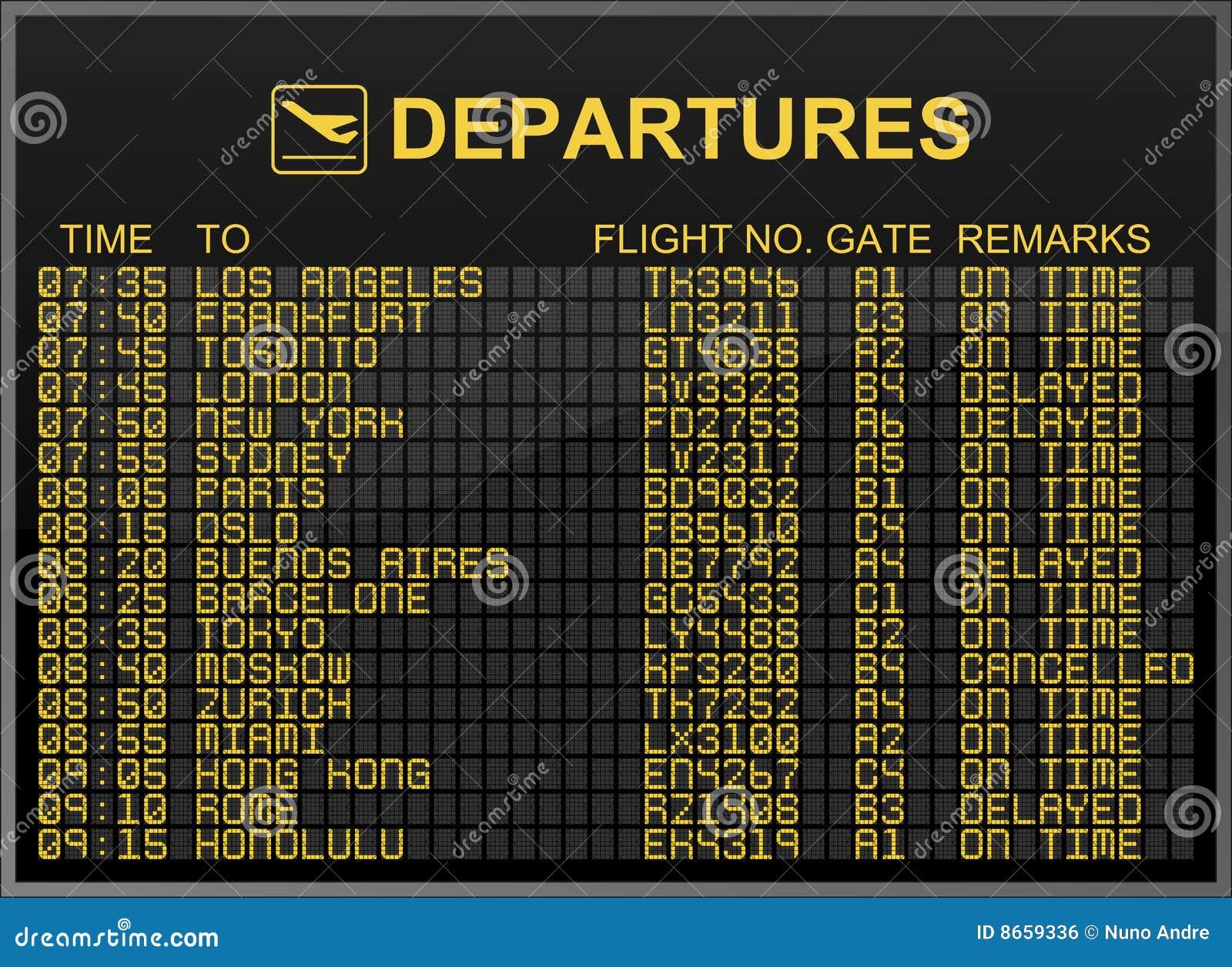 Déviations de panneau d aéroport internationales