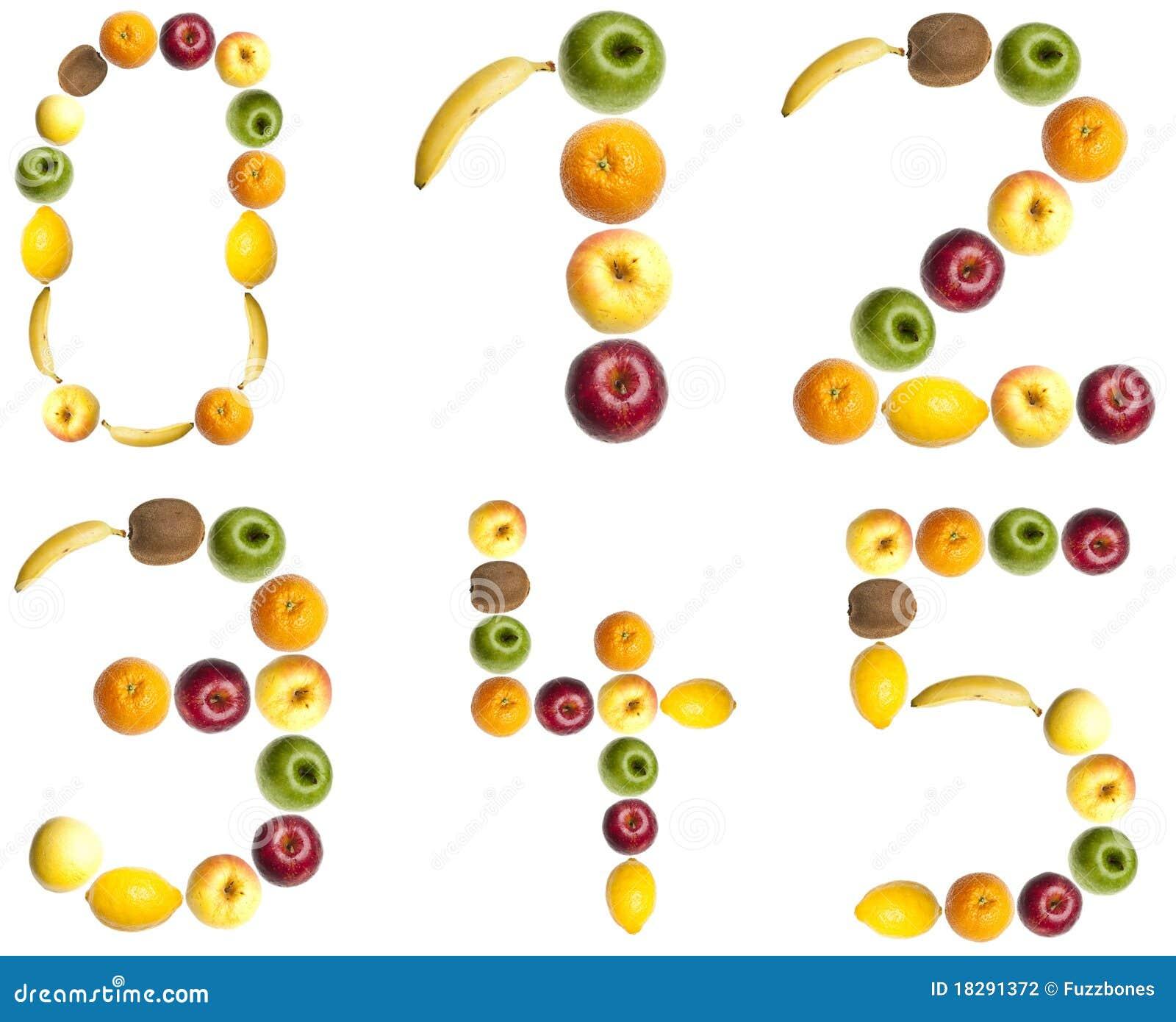 Dígitos feitos das frutas