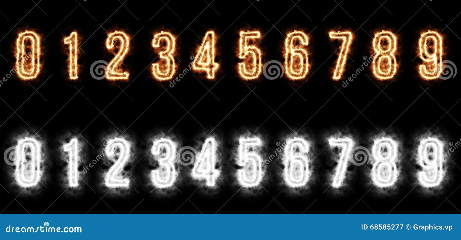 Dígitos impetuosos