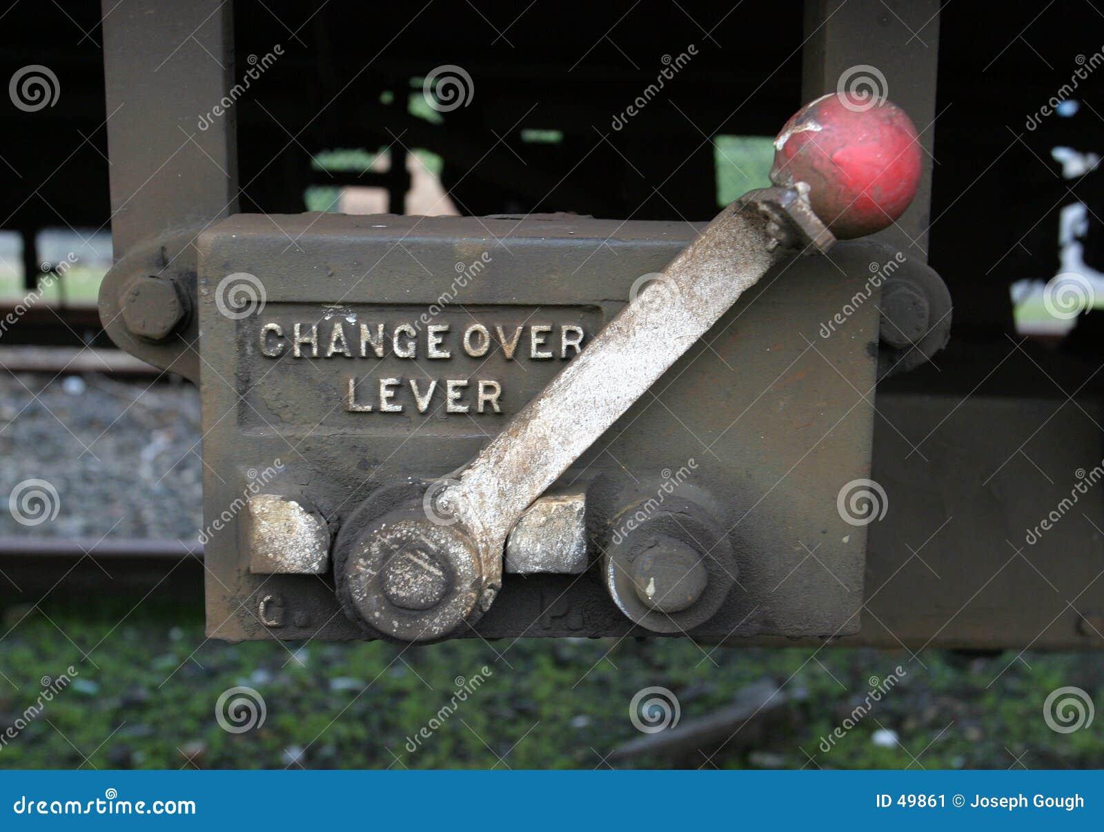 Dźwignia zmiany