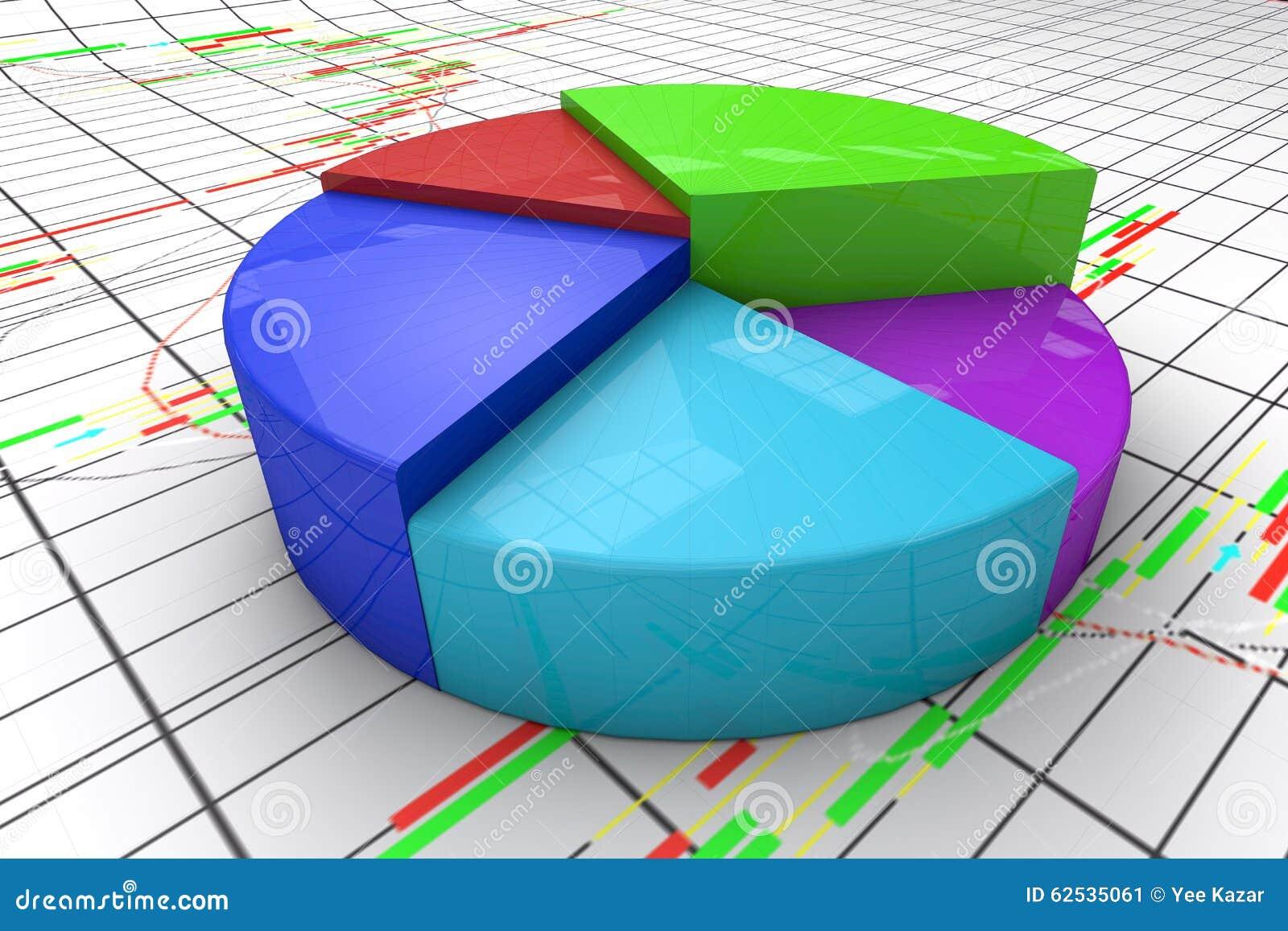 3d图表五颜六色的图形高饼回报解决方法