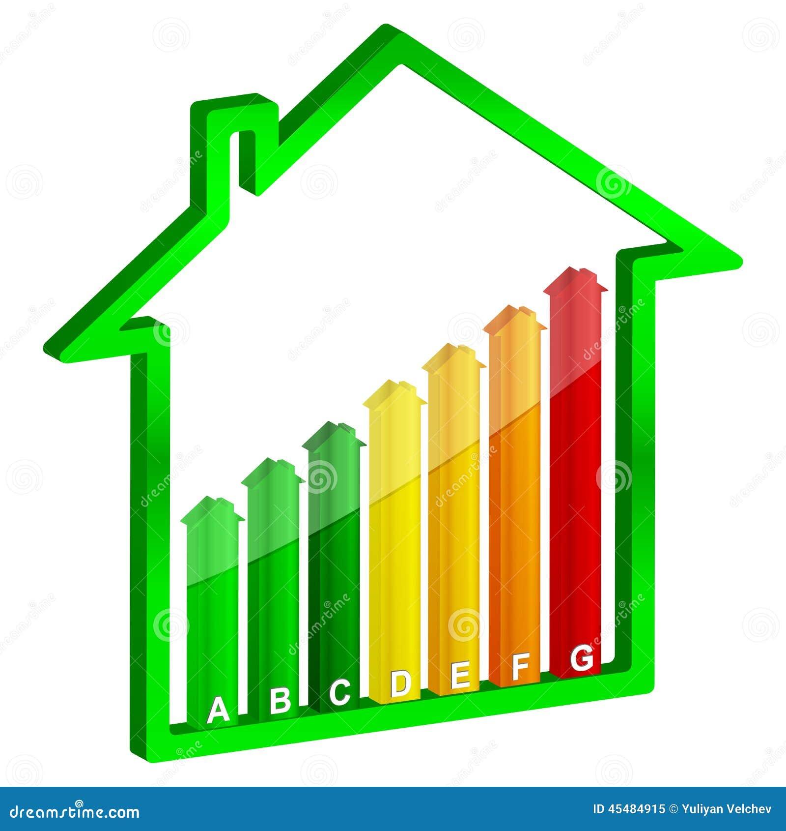 3d效率能源照片回报了