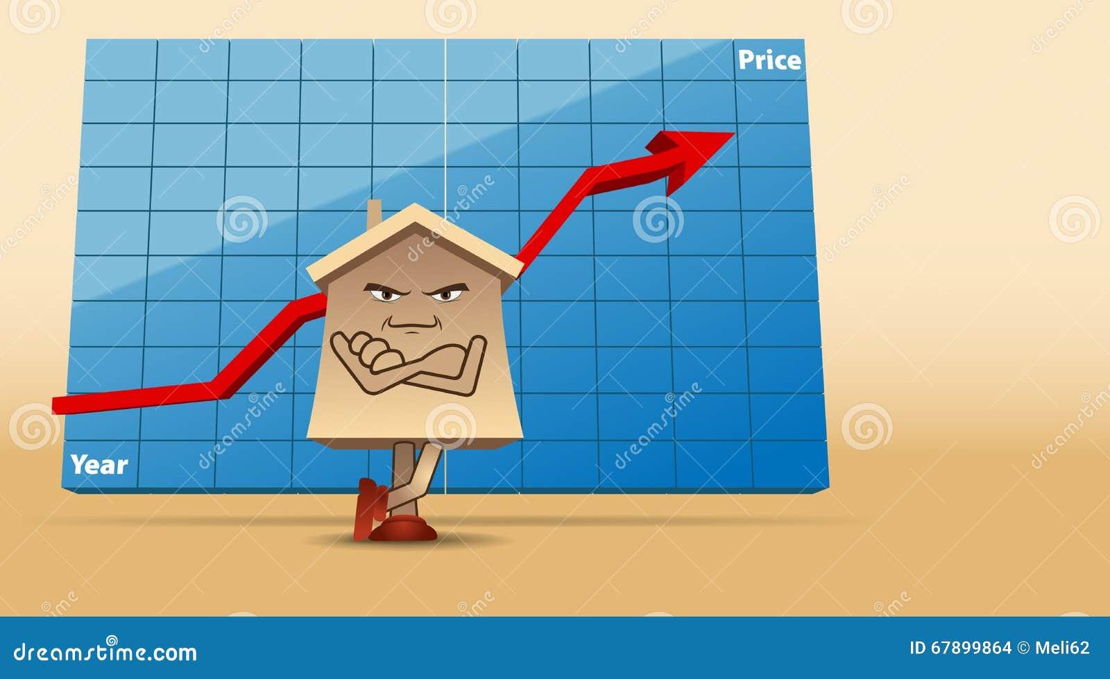 3d概念房子查出的价格