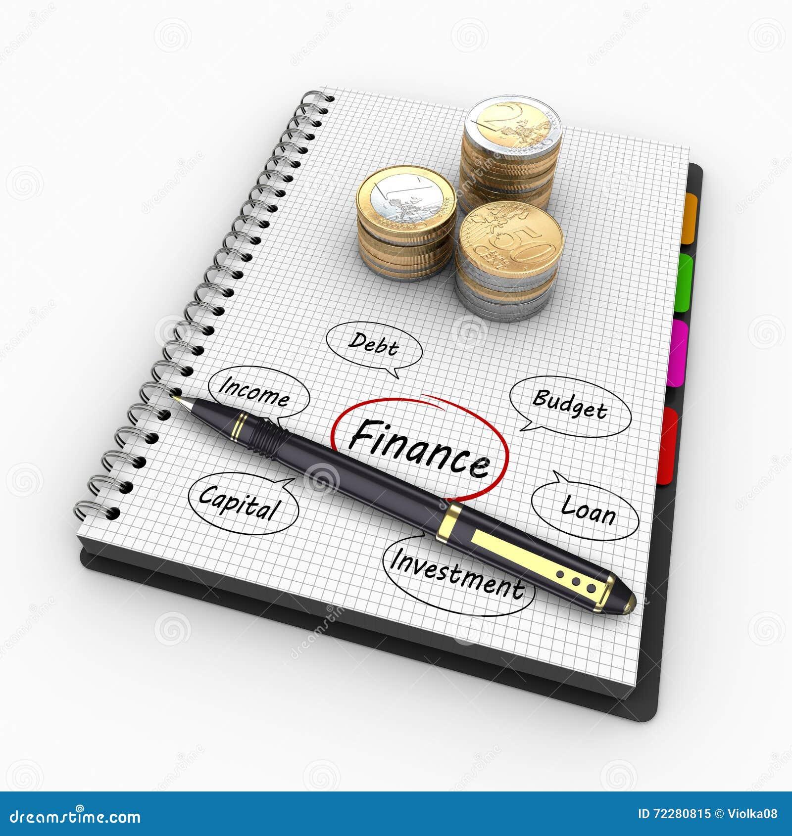 Download 3D представляя спиральную тетрадь с монетками и письменными словами экономики и финансов Стоковое Изображение - изображение насчитывающей рост, экономия: 72280815
