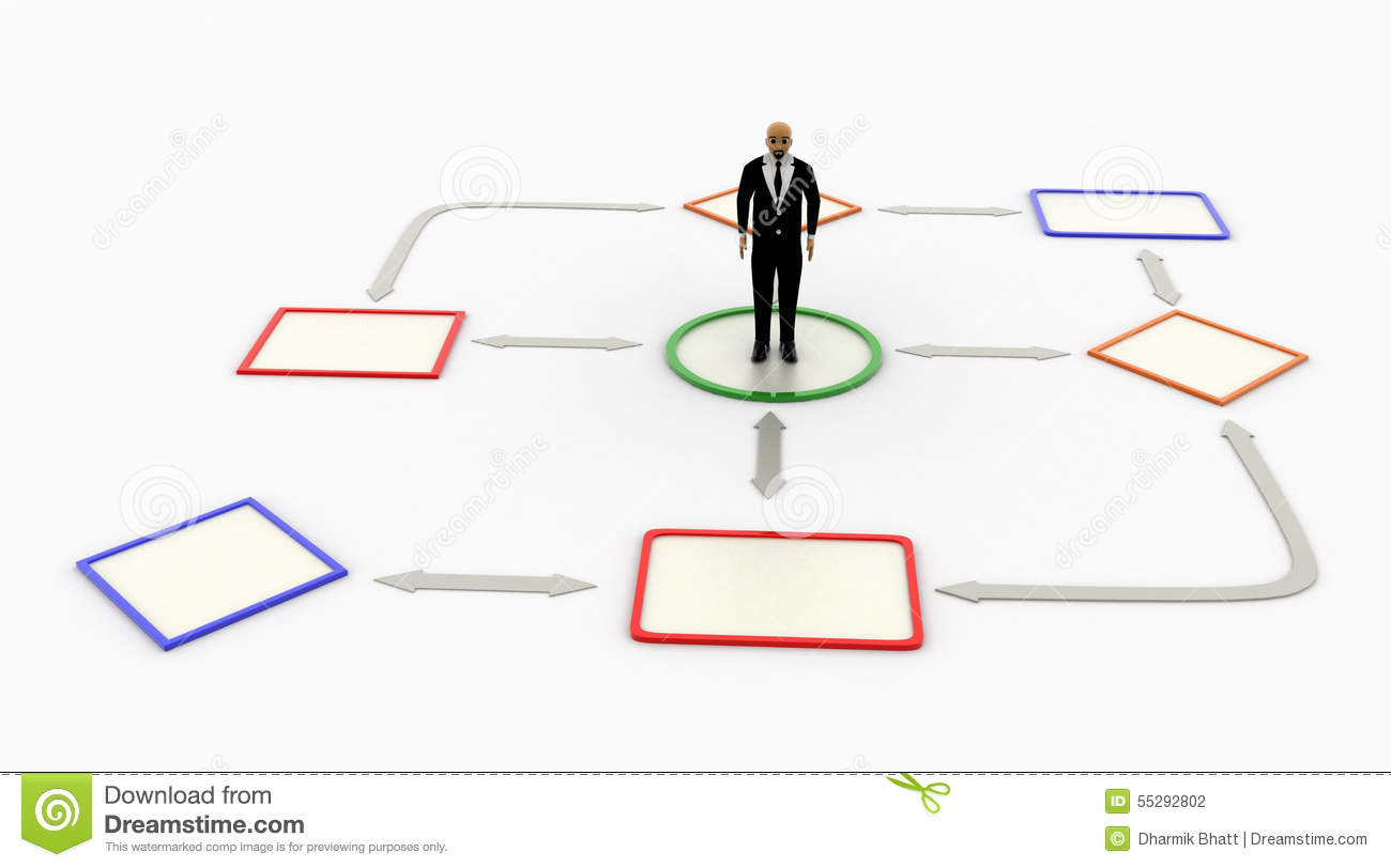3d bald head man standing inside circle of flow chart stock 3d bald head man standing inside circle of flow chart pooptronica