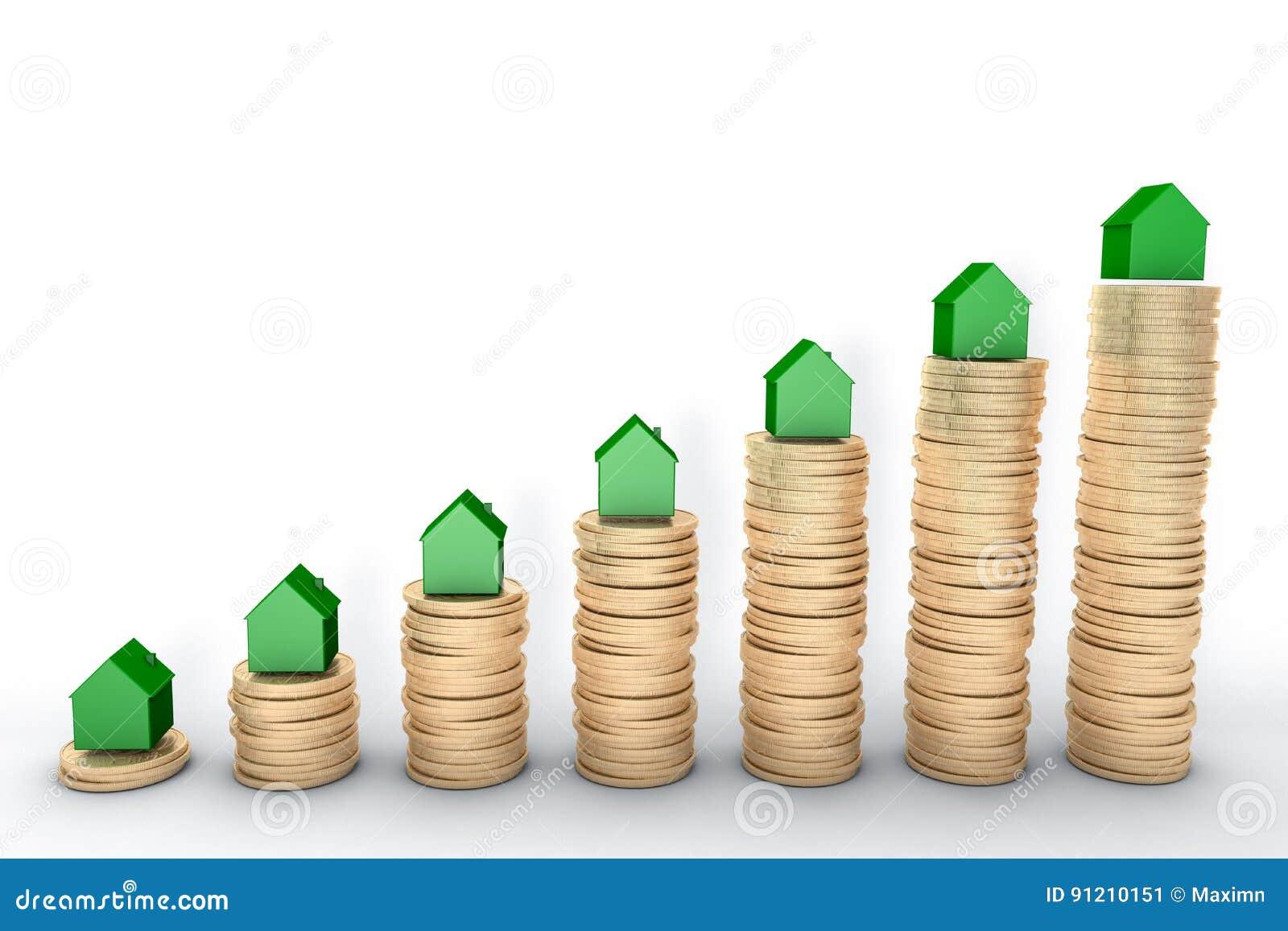 3d beeld: hoog - kwaliteit die teruggeven: Hypotheekconcept Groene huizen op stapels gouden muntstukken op witte achtergrondmetaa