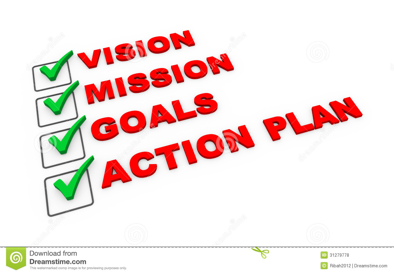 Vision, Mission & Objectives