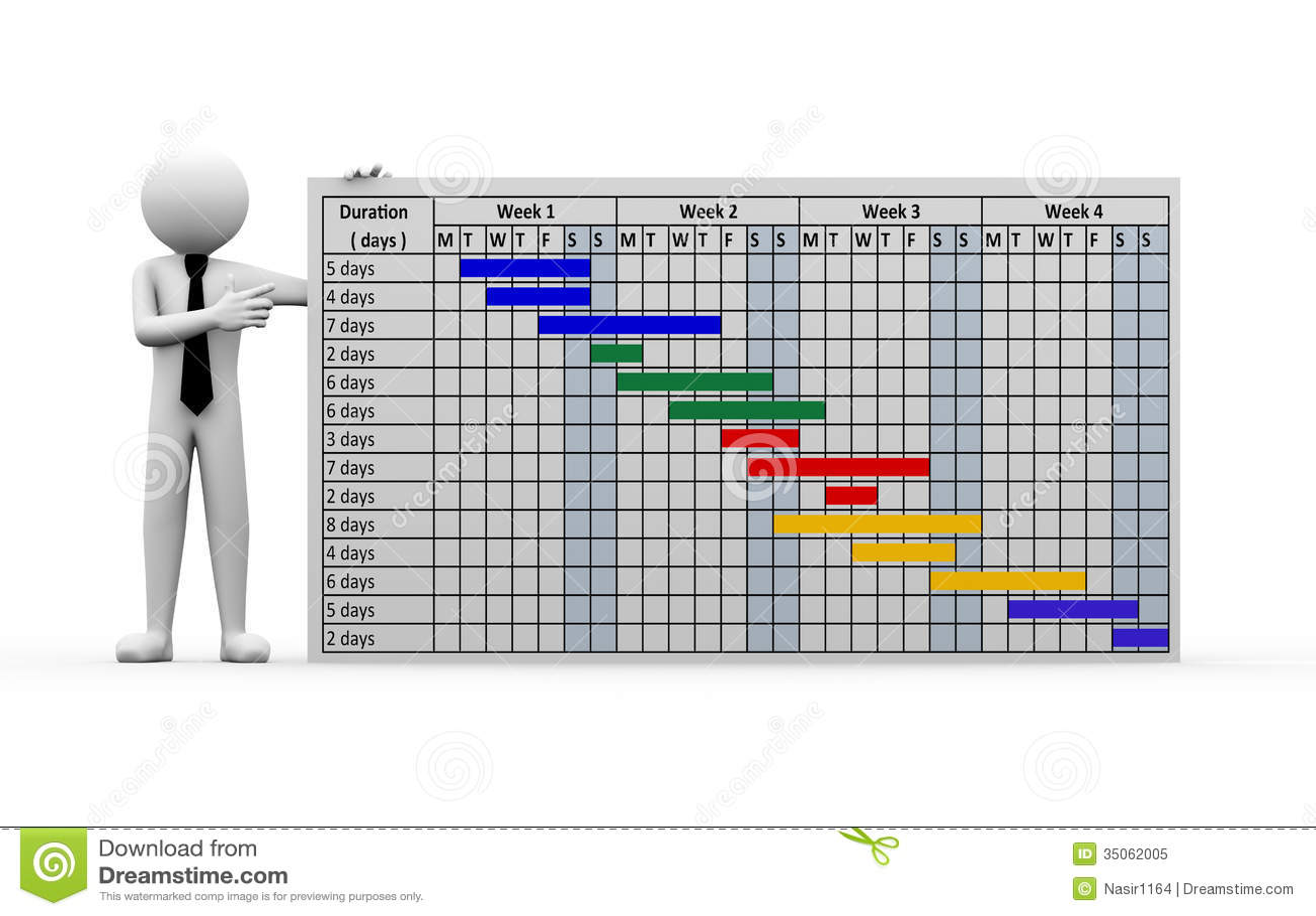 3d businessman project gantt chart presentation stock illustration 3d businessman project gantt chart presentation nvjuhfo Gallery